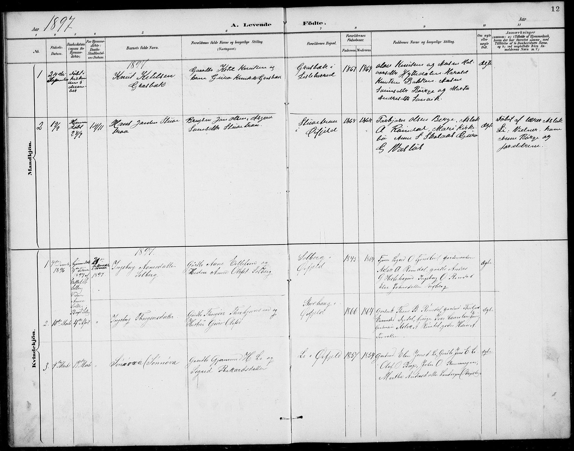 SAKO, Rauland kirkebøker, G/Gb/L0002: Klokkerbok nr. II 2, 1887-1937, s. 12
