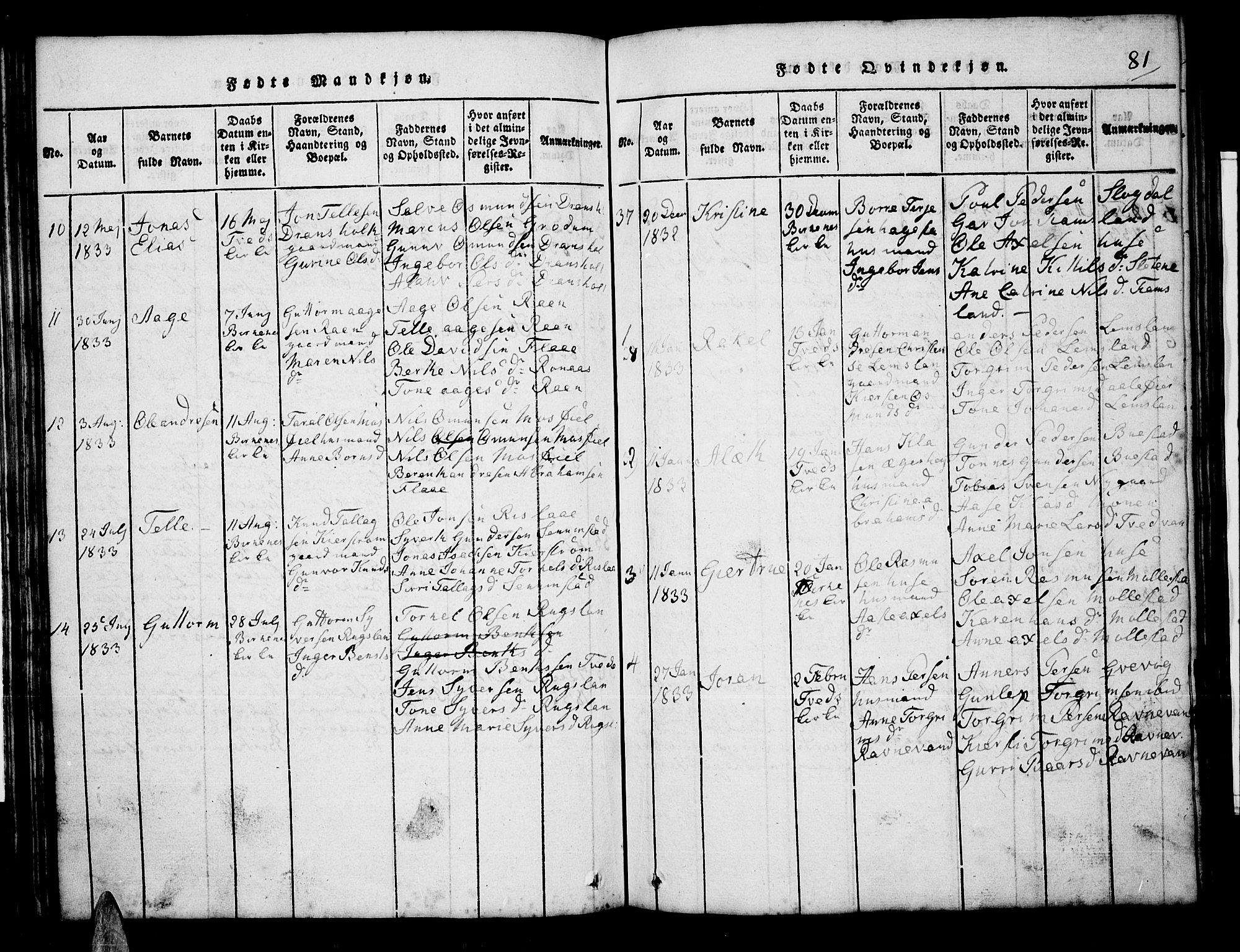 SAK, Tveit sokneprestkontor, F/Fb/L0001: Klokkerbok nr. B 1, 1820-1834, s. 81