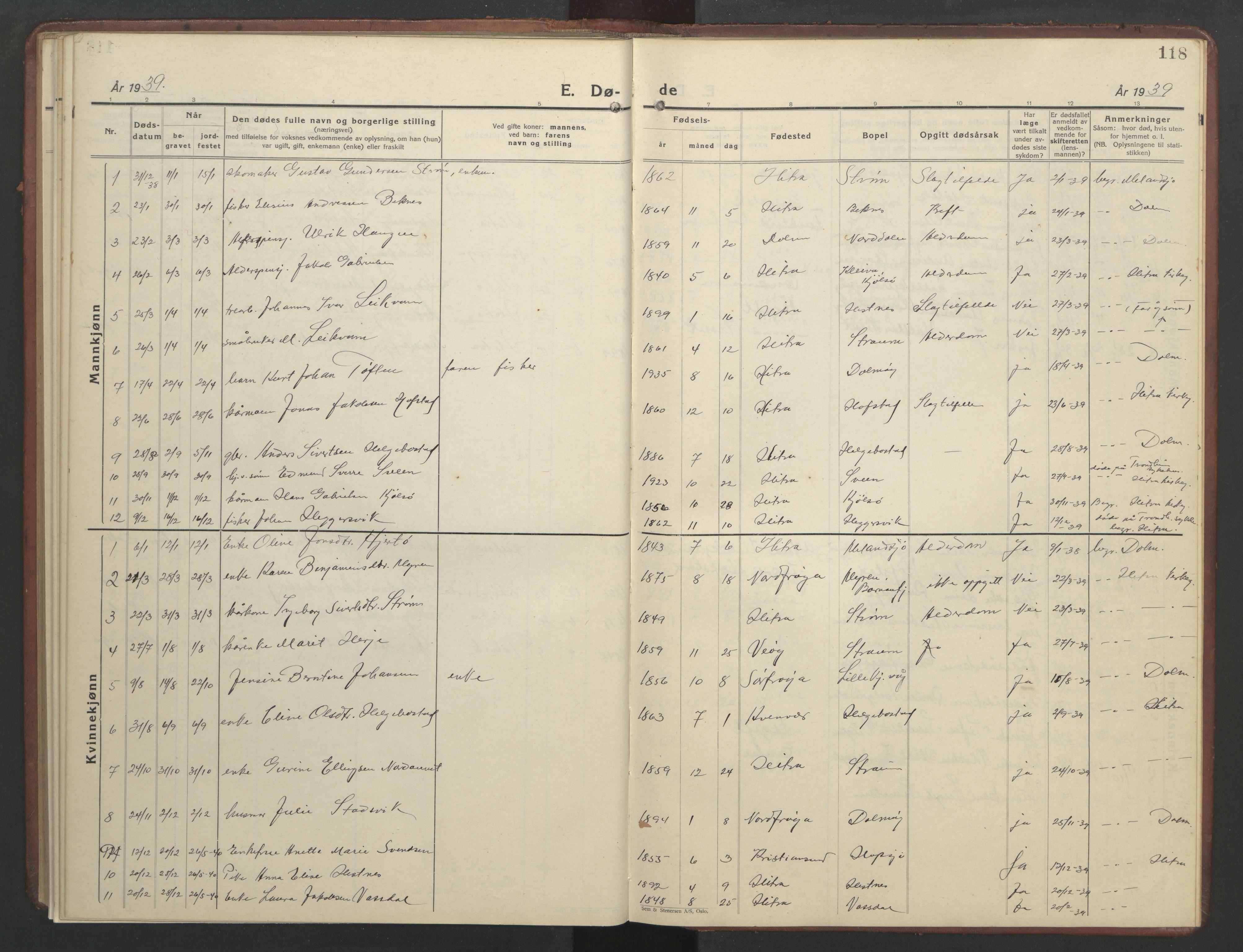 SAT, Ministerialprotokoller, klokkerbøker og fødselsregistre - Sør-Trøndelag, 634/L0544: Klokkerbok nr. 634C06, 1927-1948, s. 118