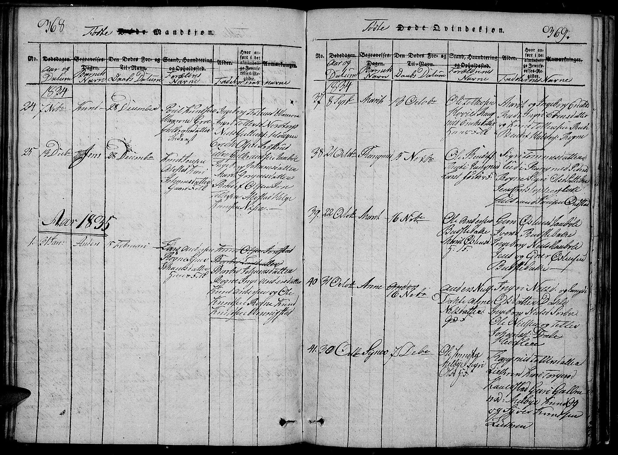 SAH, Slidre prestekontor, Klokkerbok nr. 2, 1814-1839, s. 368-369