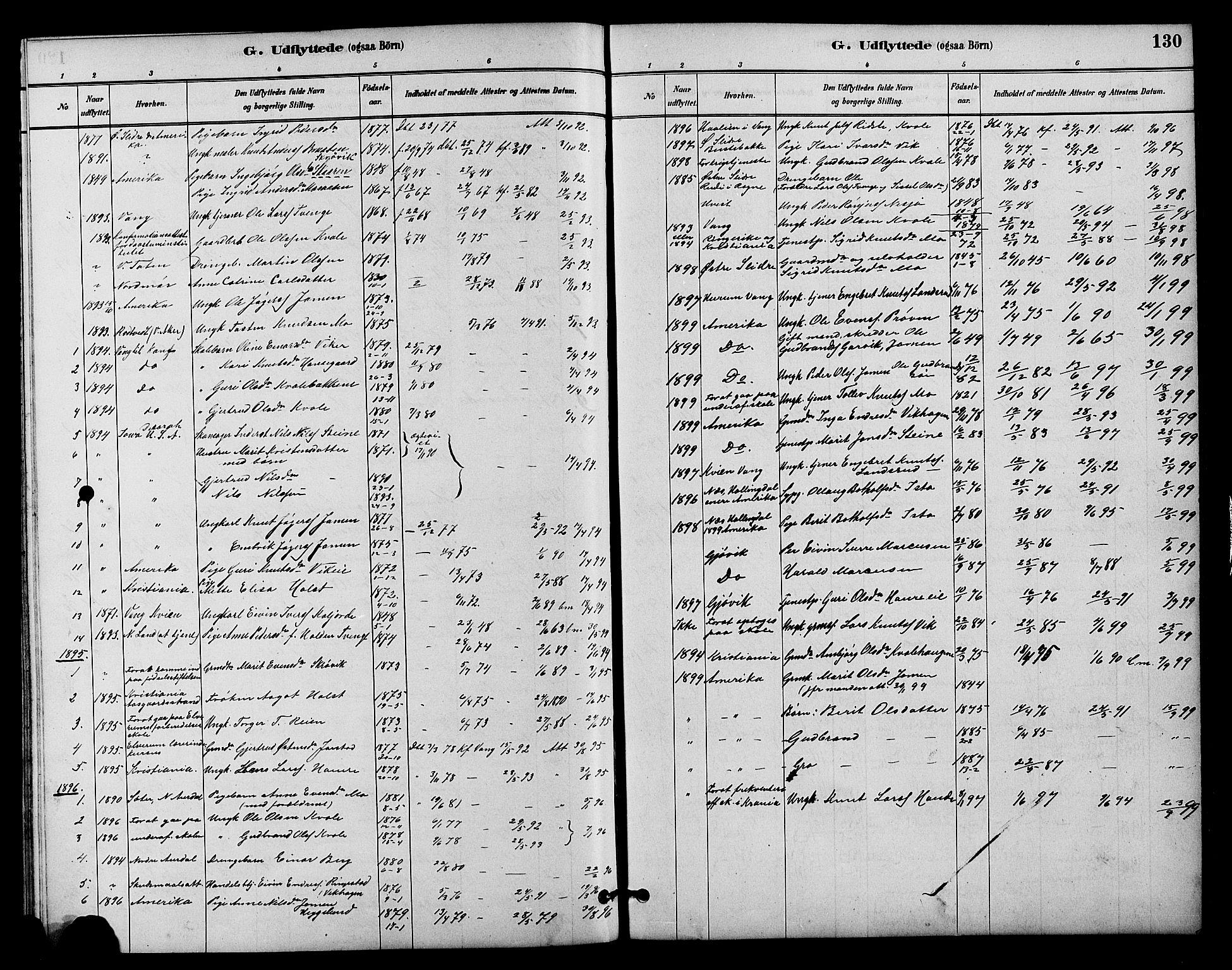 SAH, Vestre Slidre prestekontor, Klokkerbok nr. 4, 1881-1912, s. 130