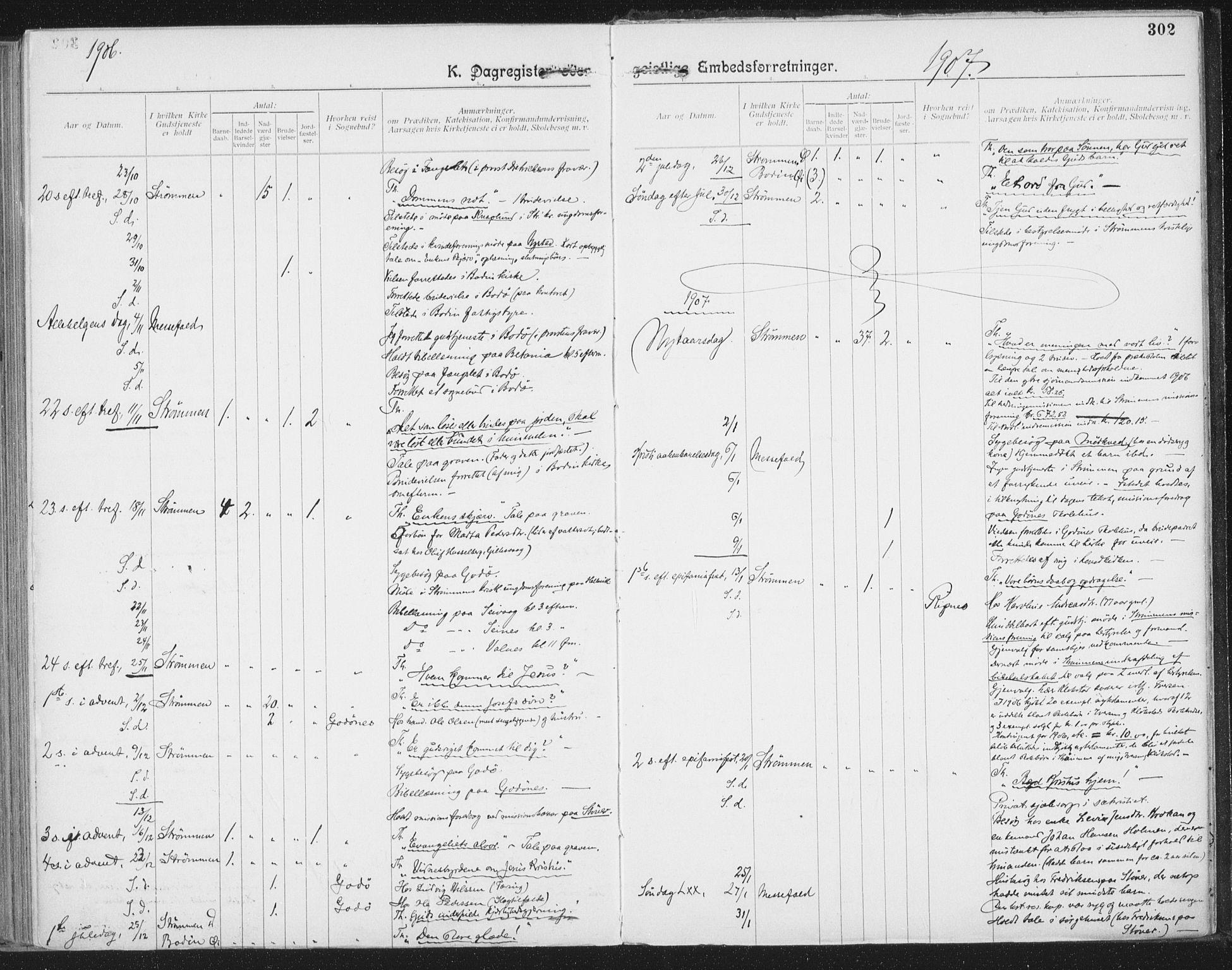 SAT, Ministerialprotokoller, klokkerbøker og fødselsregistre - Nordland, 804/L0081: Ministerialbok nr. 804A02, 1901-1915, s. 302