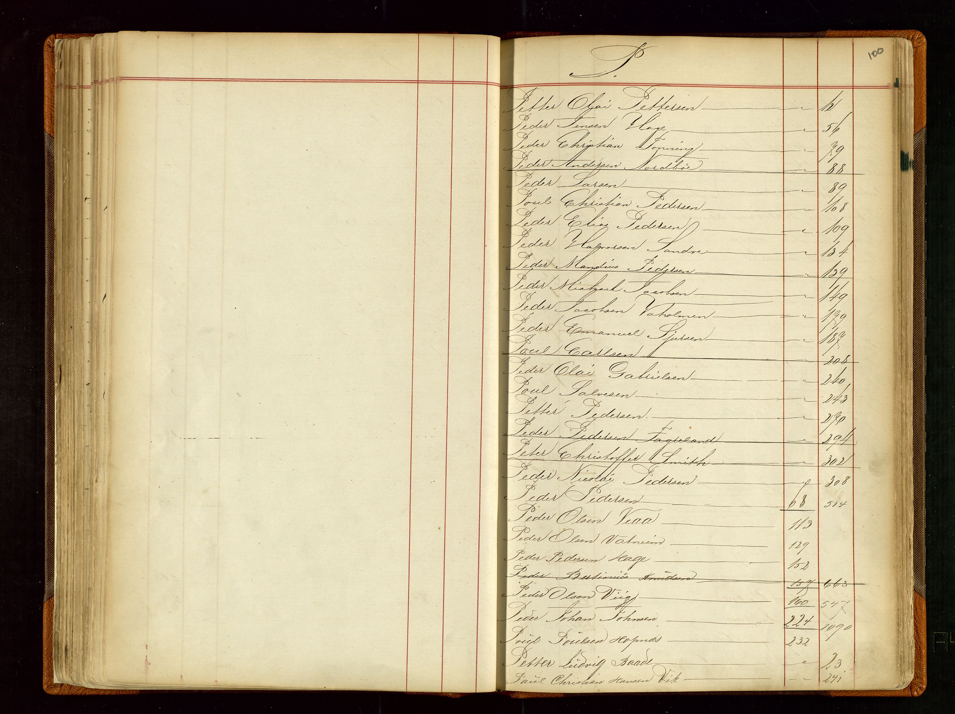 SAST, Haugesund sjømannskontor, F/Fb/Fba/L0001: Navneregister med henvisning til rullenr (Fornavn) Skudenes krets, 1860-1948, s. 100