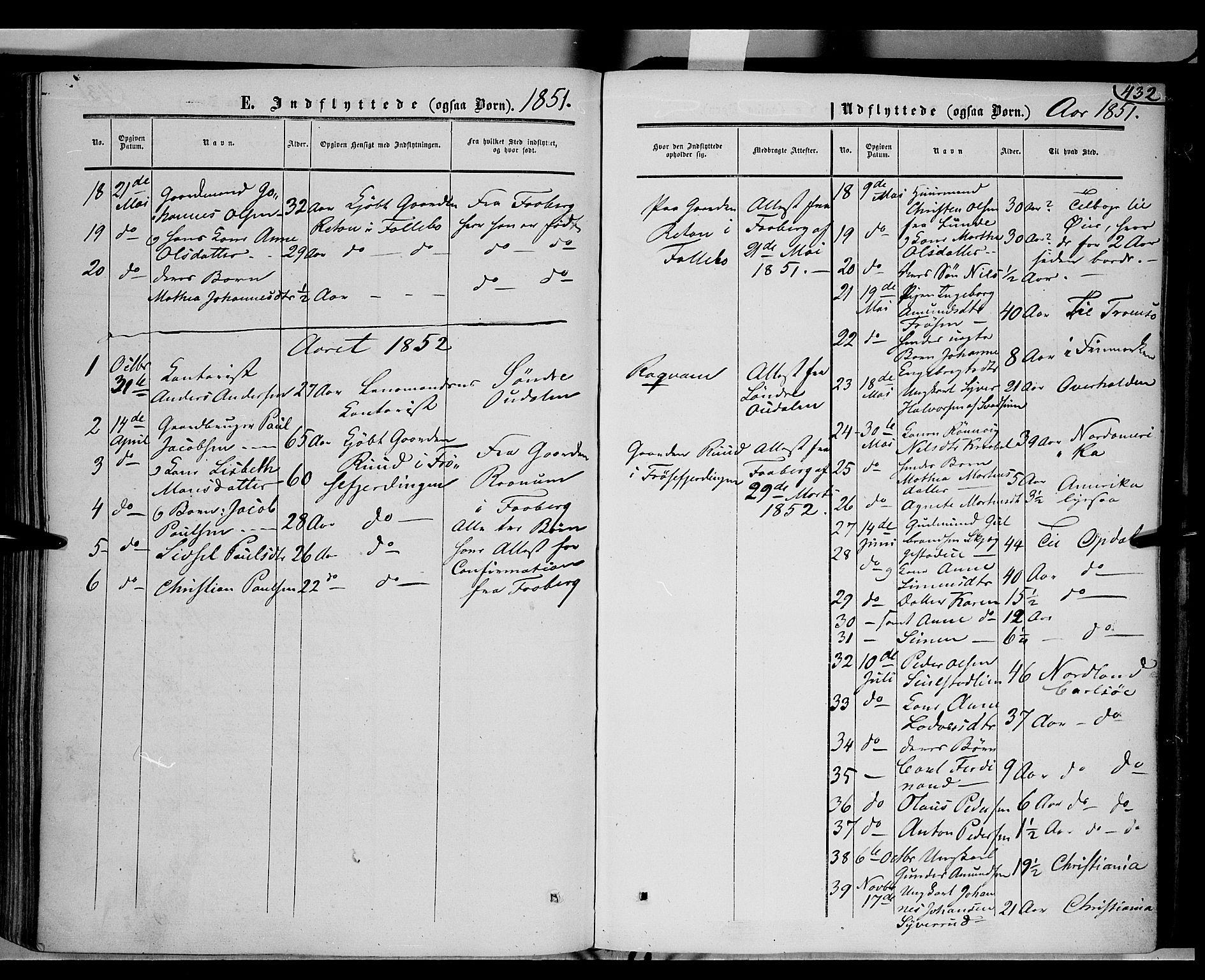 SAH, Gausdal prestekontor, Ministerialbok nr. 8, 1850-1861, s. 432