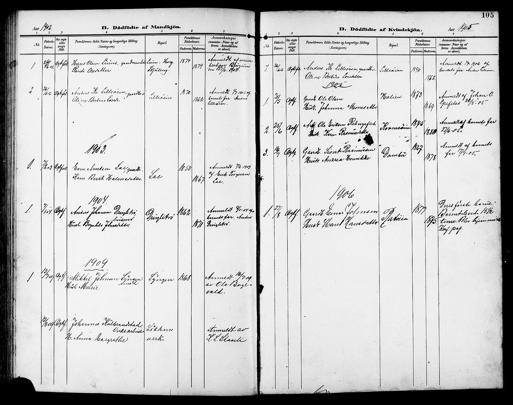 SAT, Ministerialprotokoller, klokkerbøker og fødselsregistre - Sør-Trøndelag, 672/L0864: Klokkerbok nr. 672C03, 1902-1914, s. 105