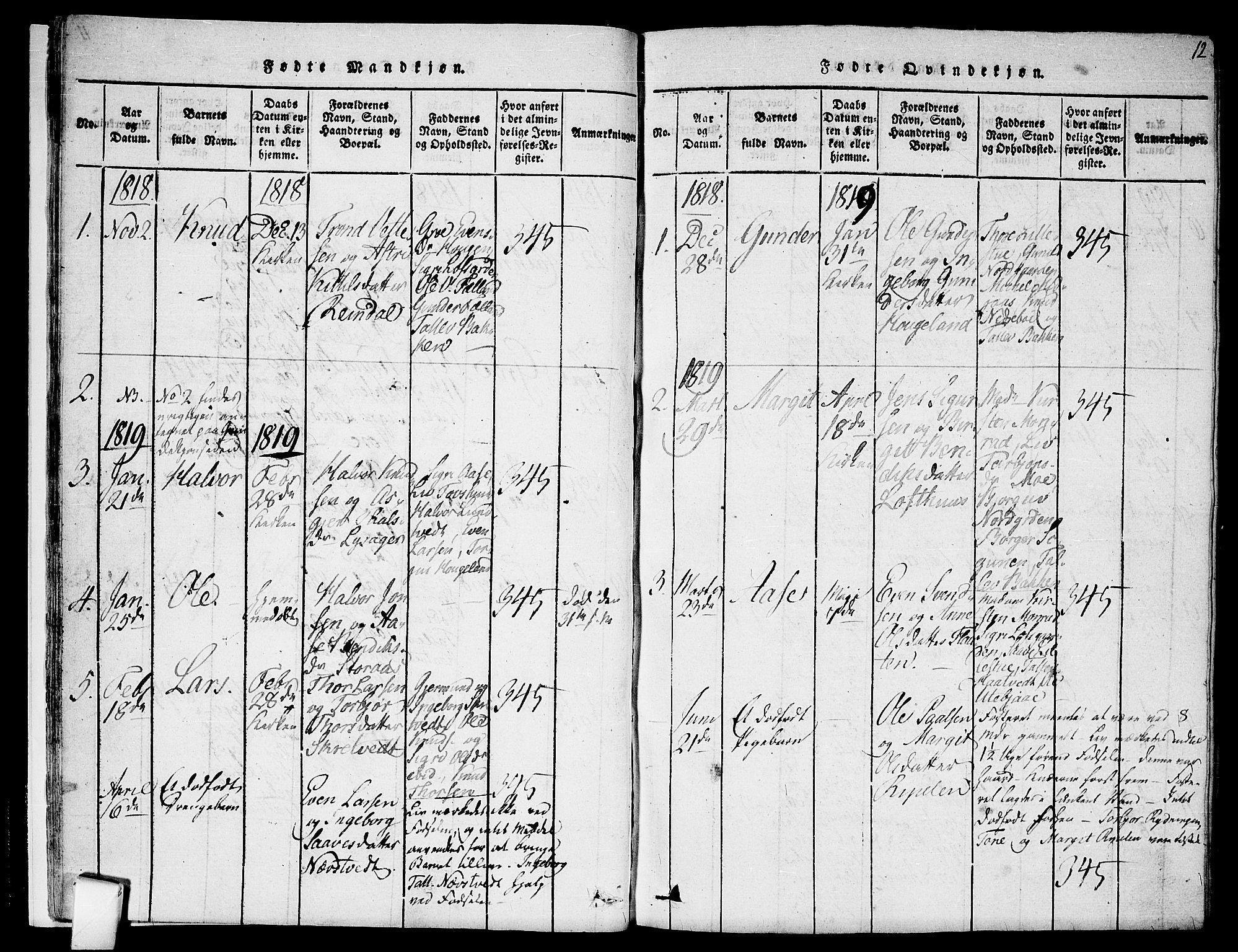 SAKO, Mo kirkebøker, F/Fa/L0004: Ministerialbok nr. I 4, 1814-1844, s. 12