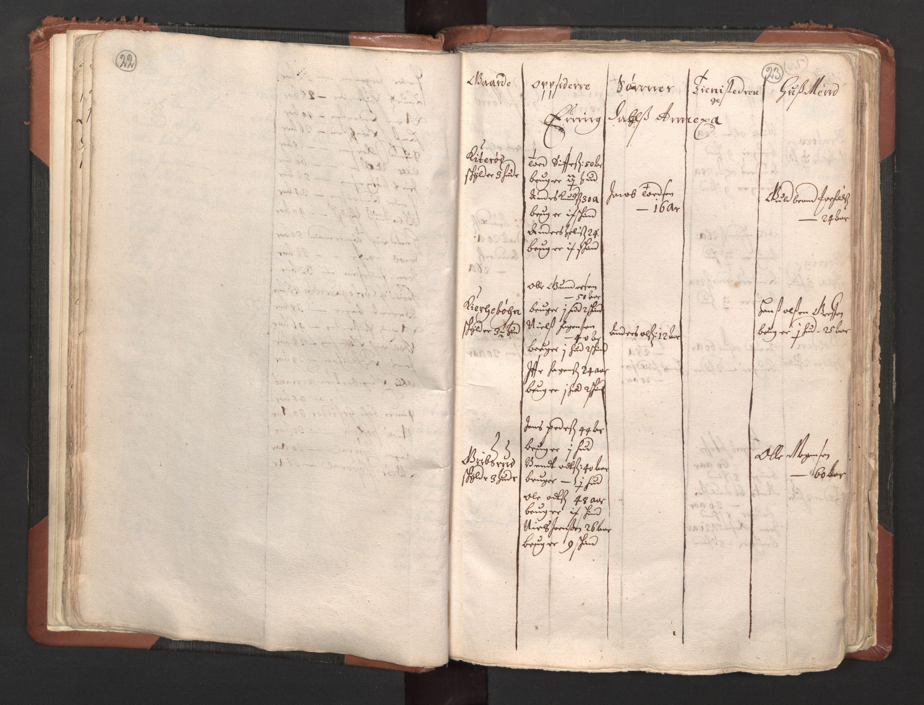 RA, Fogdenes og sorenskrivernes manntall 1664-1666, nr. 1: Fogderier (len og skipreider) i nåværende Østfold fylke, 1664, s. 22-23