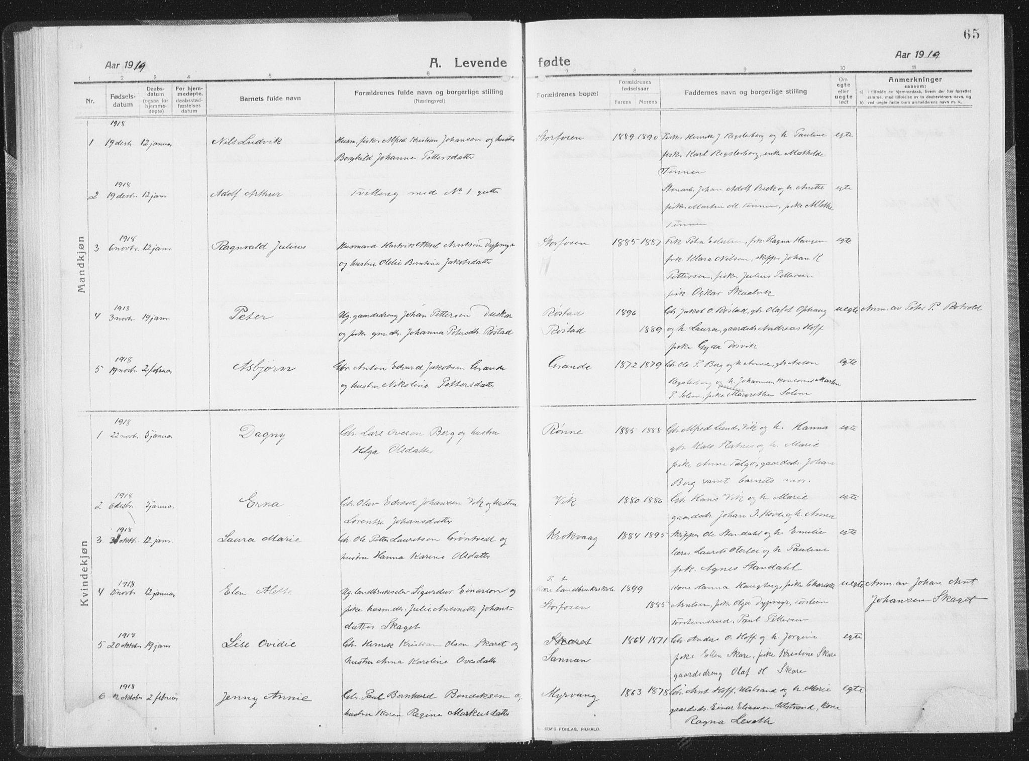 SAT, Ministerialprotokoller, klokkerbøker og fødselsregistre - Sør-Trøndelag, 659/L0747: Klokkerbok nr. 659C04, 1913-1938, s. 65