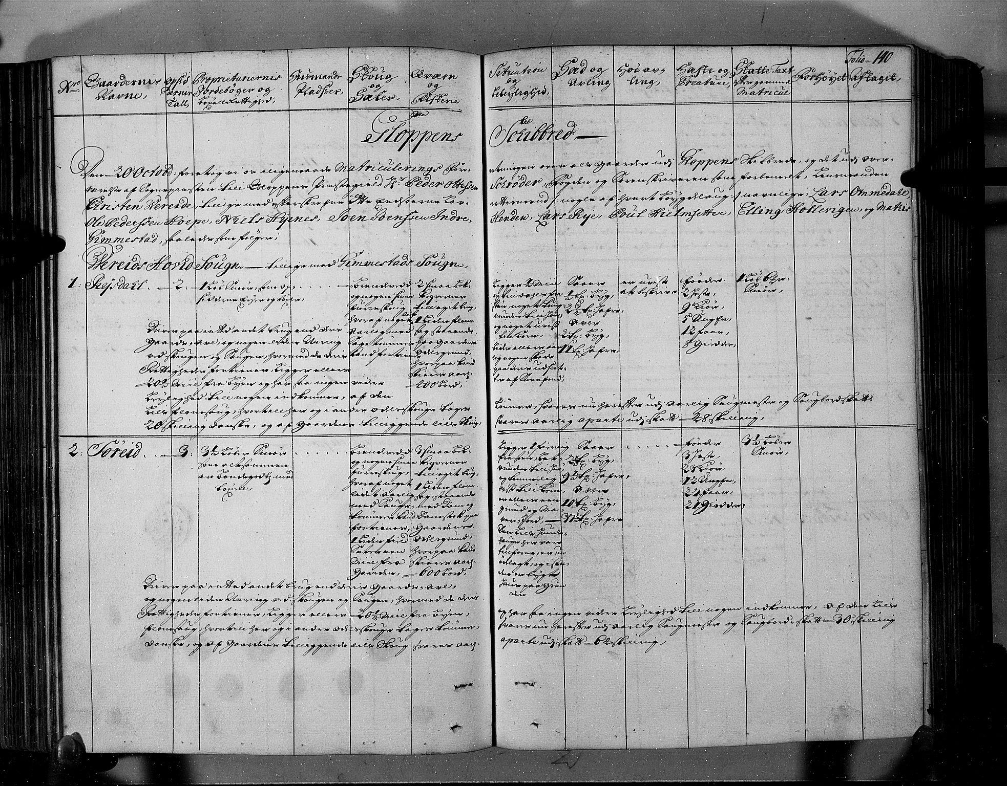 RA, Rentekammeret inntil 1814, Realistisk ordnet avdeling, N/Nb/Nbf/L0146: Sunnfjord og Nordfjord eksaminasjonsprotokoll, 1723, s. 139b-140a