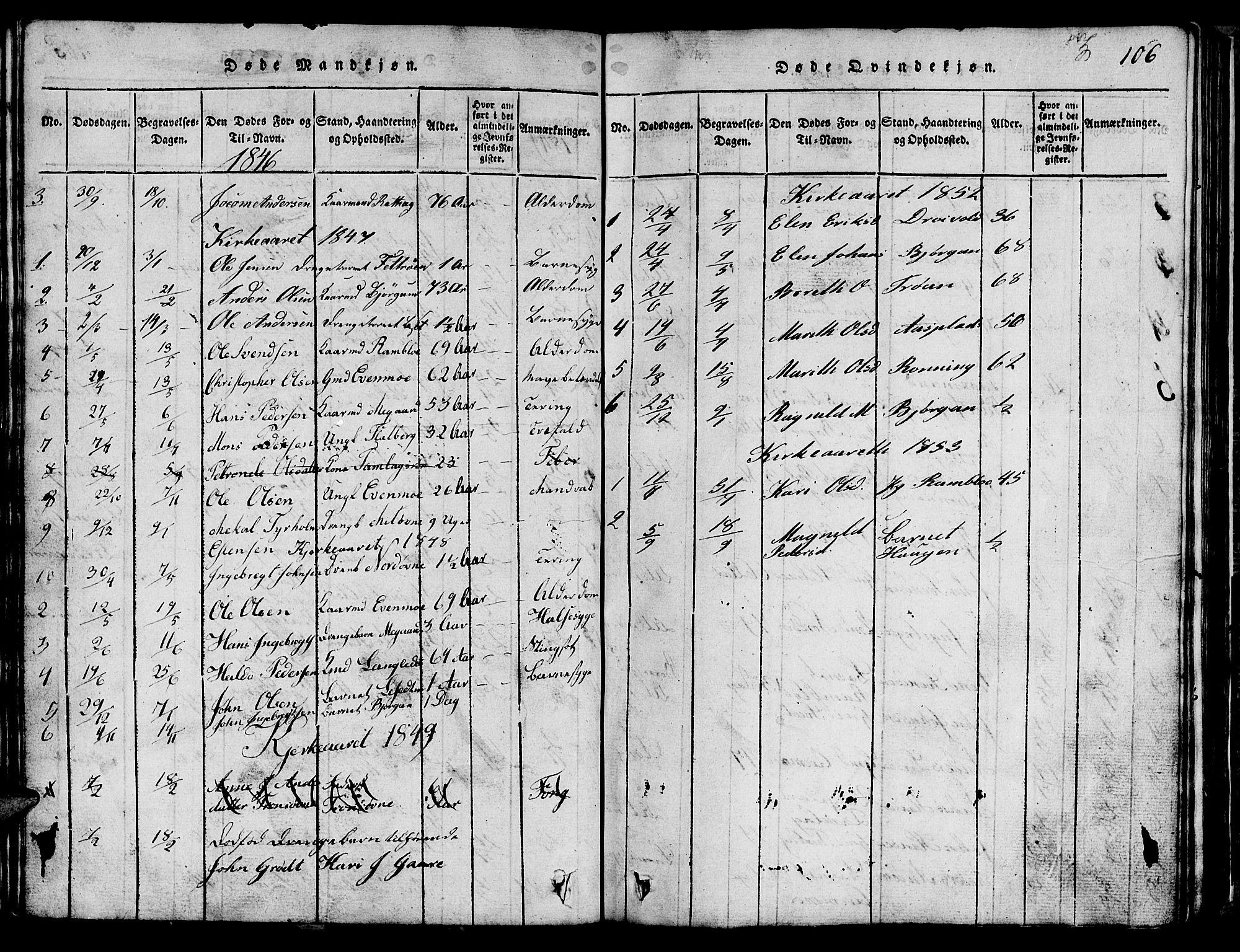 SAT, Ministerialprotokoller, klokkerbøker og fødselsregistre - Sør-Trøndelag, 685/L0976: Klokkerbok nr. 685C01, 1817-1878, s. 106