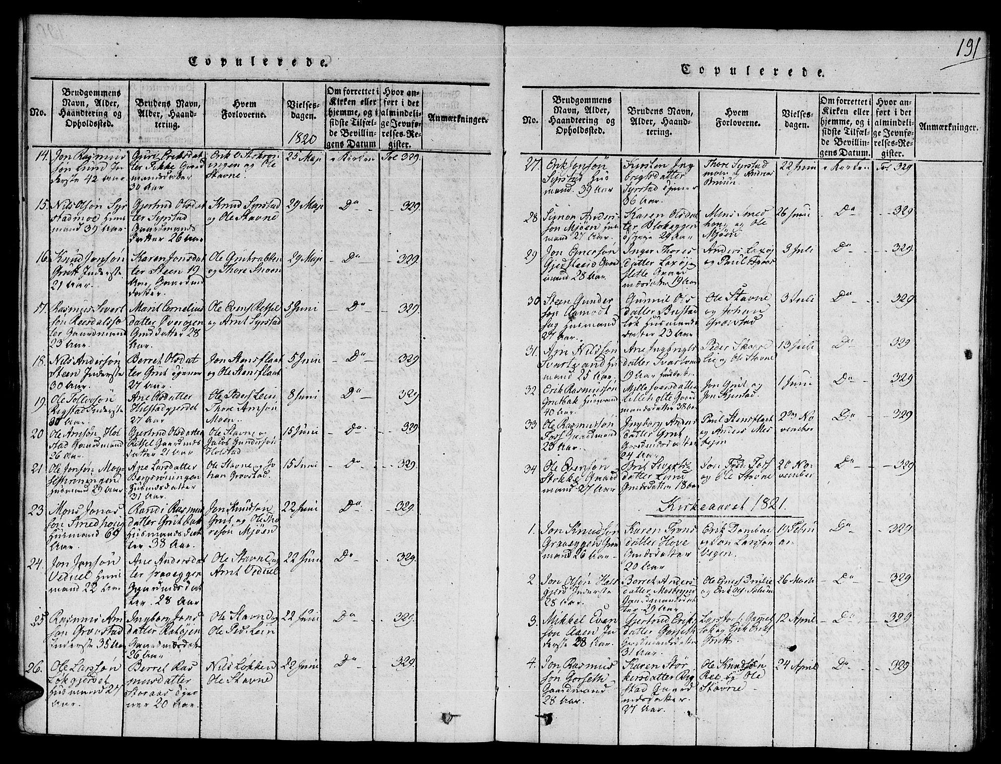 SAT, Ministerialprotokoller, klokkerbøker og fødselsregistre - Sør-Trøndelag, 672/L0853: Ministerialbok nr. 672A06 /1, 1816-1829, s. 191