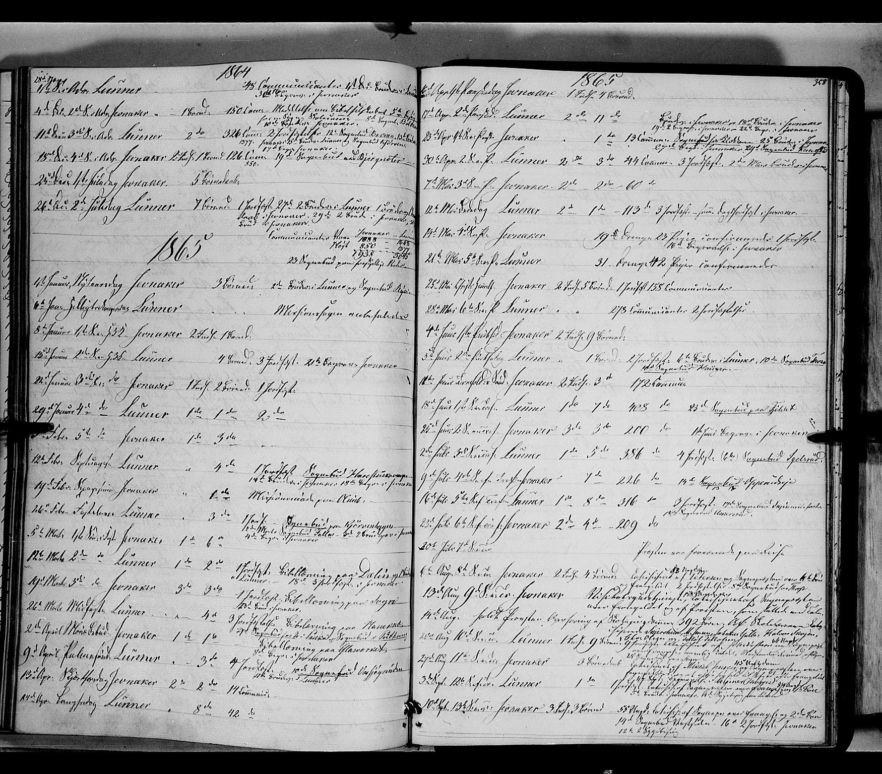 SAH, Jevnaker prestekontor, Ministerialbok nr. 7, 1858-1876, s. 358