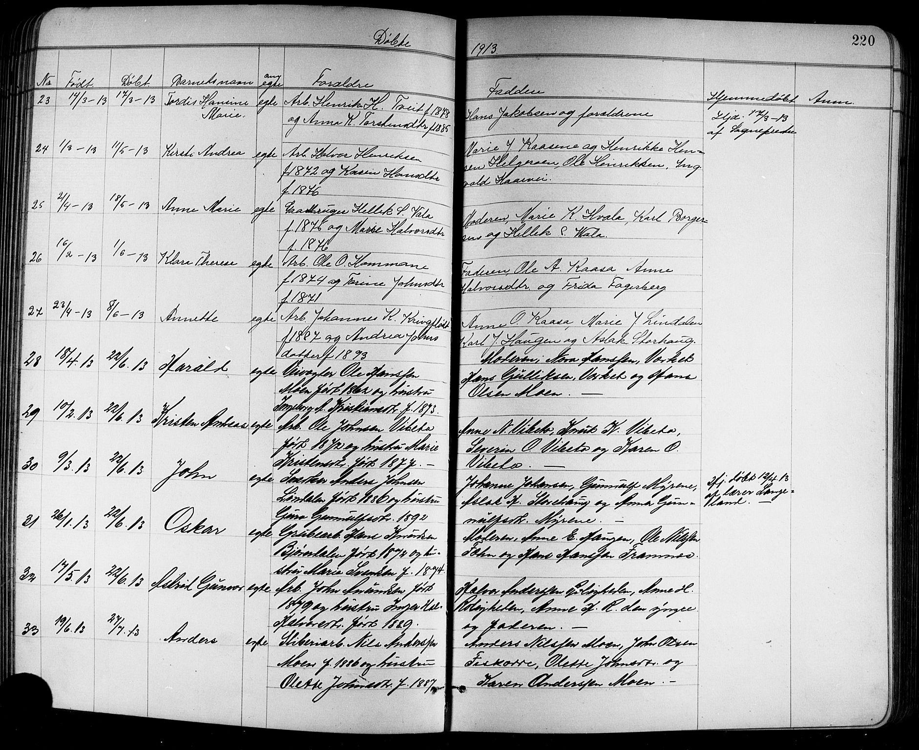 SAKO, Holla kirkebøker, G/Ga/L0005: Klokkerbok nr. I 5, 1891-1917, s. 220