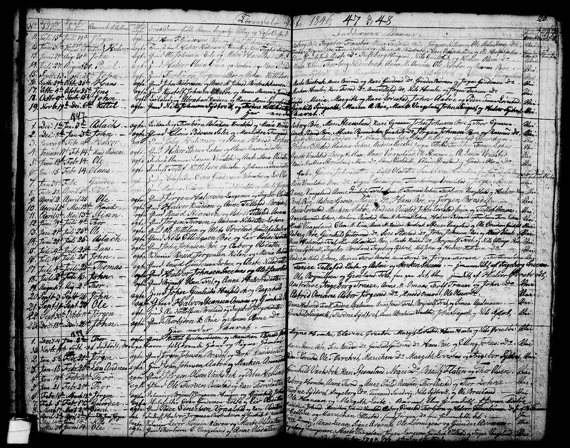 SAKO, Drangedal kirkebøker, G/Ga/L0001: Klokkerbok nr. I 1 /2, 1814-1856, s. 20