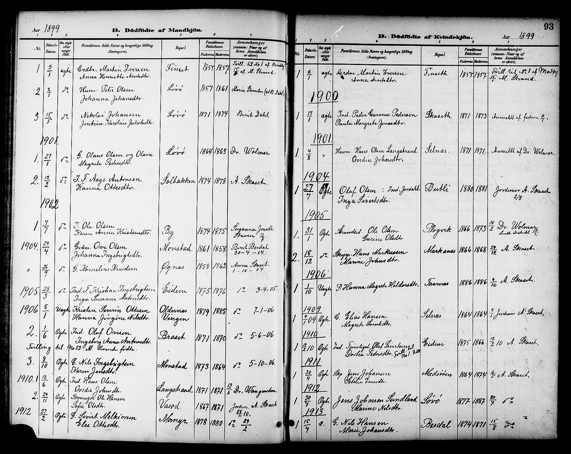 SAT, Ministerialprotokoller, klokkerbøker og fødselsregistre - Sør-Trøndelag, 655/L0688: Klokkerbok nr. 655C04, 1899-1922, s. 93