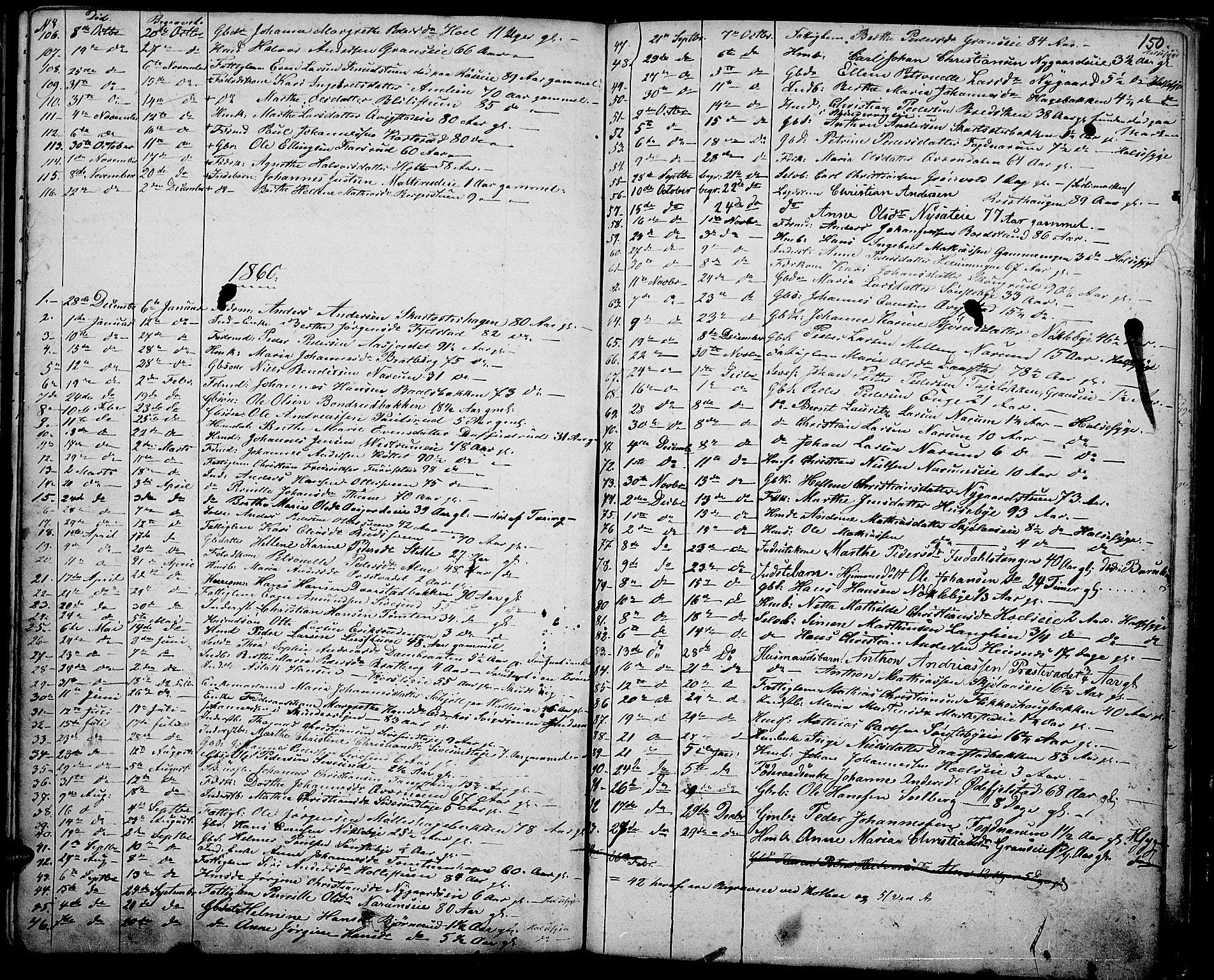 SAH, Vestre Toten prestekontor, Klokkerbok nr. 5, 1854-1870, s. 150