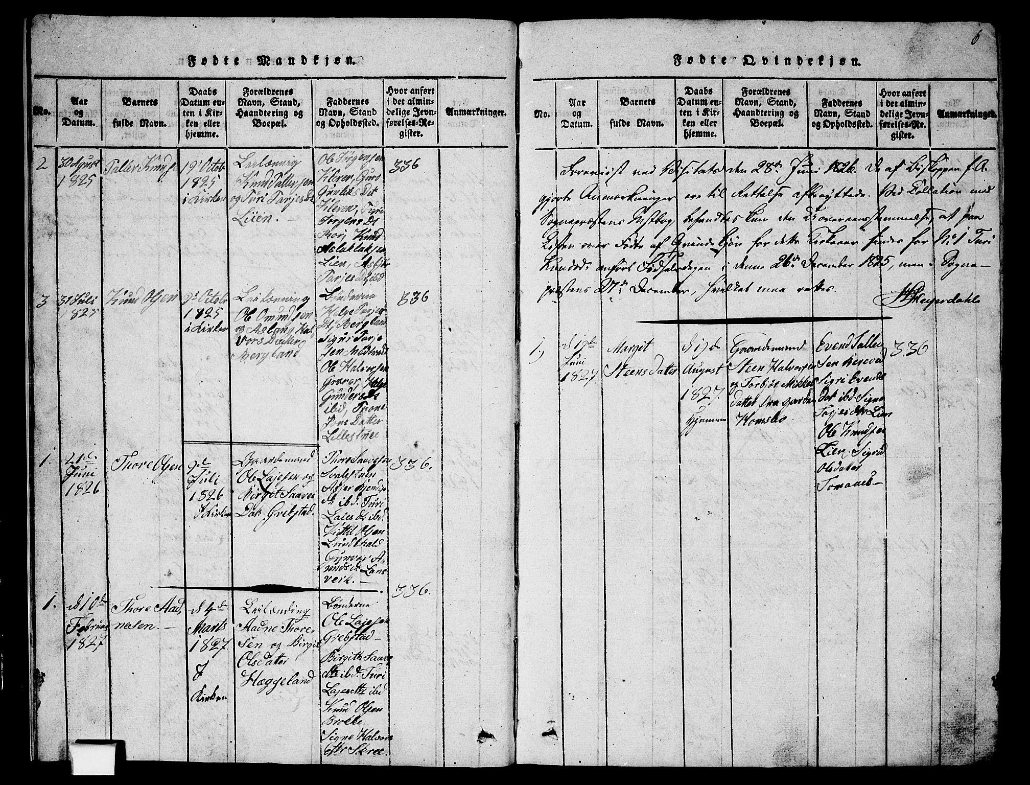 SAKO, Fyresdal kirkebøker, G/Ga/L0002: Klokkerbok nr. I 2, 1815-1857, s. 6