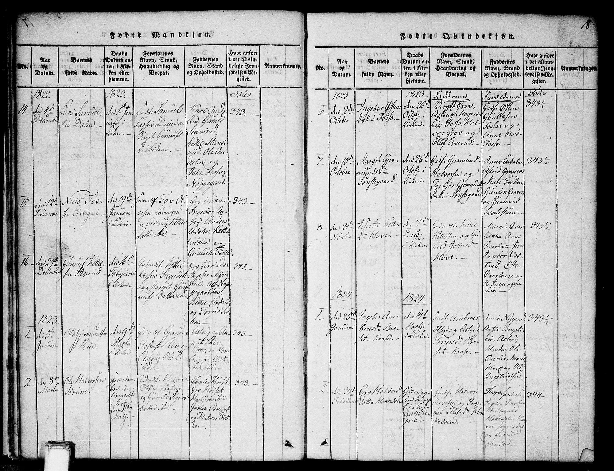 SAKO, Gransherad kirkebøker, G/Gb/L0001: Klokkerbok nr. II 1, 1815-1860, s. 18