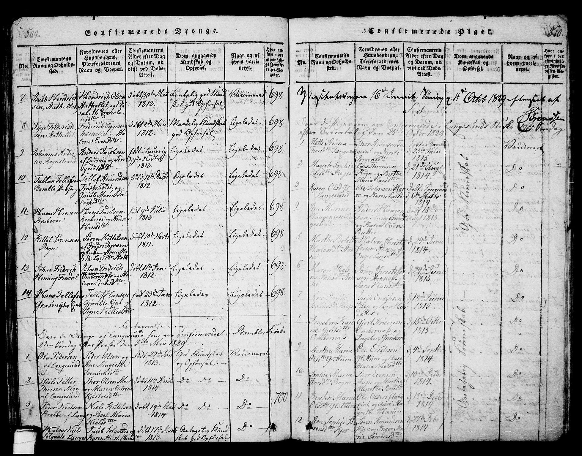 SAKO, Langesund kirkebøker, G/Ga/L0003: Klokkerbok nr. 3, 1815-1858, s. 509-510