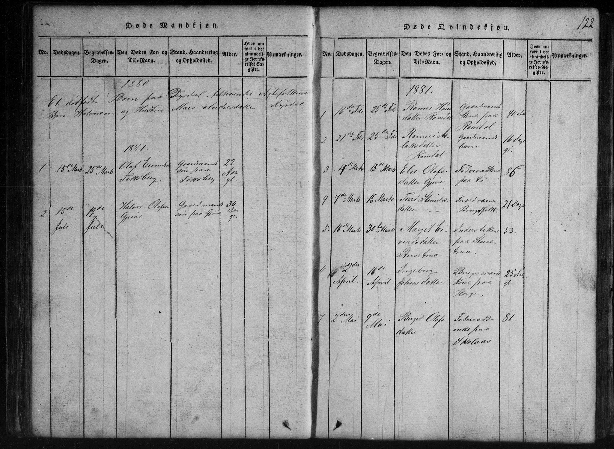 SAKO, Rauland kirkebøker, G/Gb/L0001: Klokkerbok nr. II 1, 1815-1886, s. 122