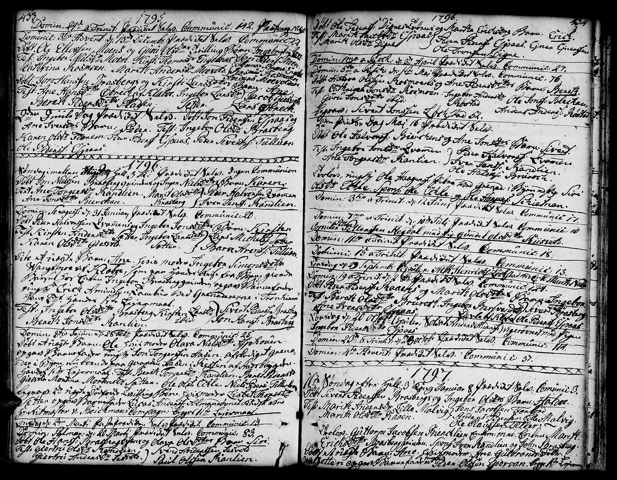 SAT, Ministerialprotokoller, klokkerbøker og fødselsregistre - Sør-Trøndelag, 606/L0282: Ministerialbok nr. 606A02 /3, 1781-1817, s. 433-434