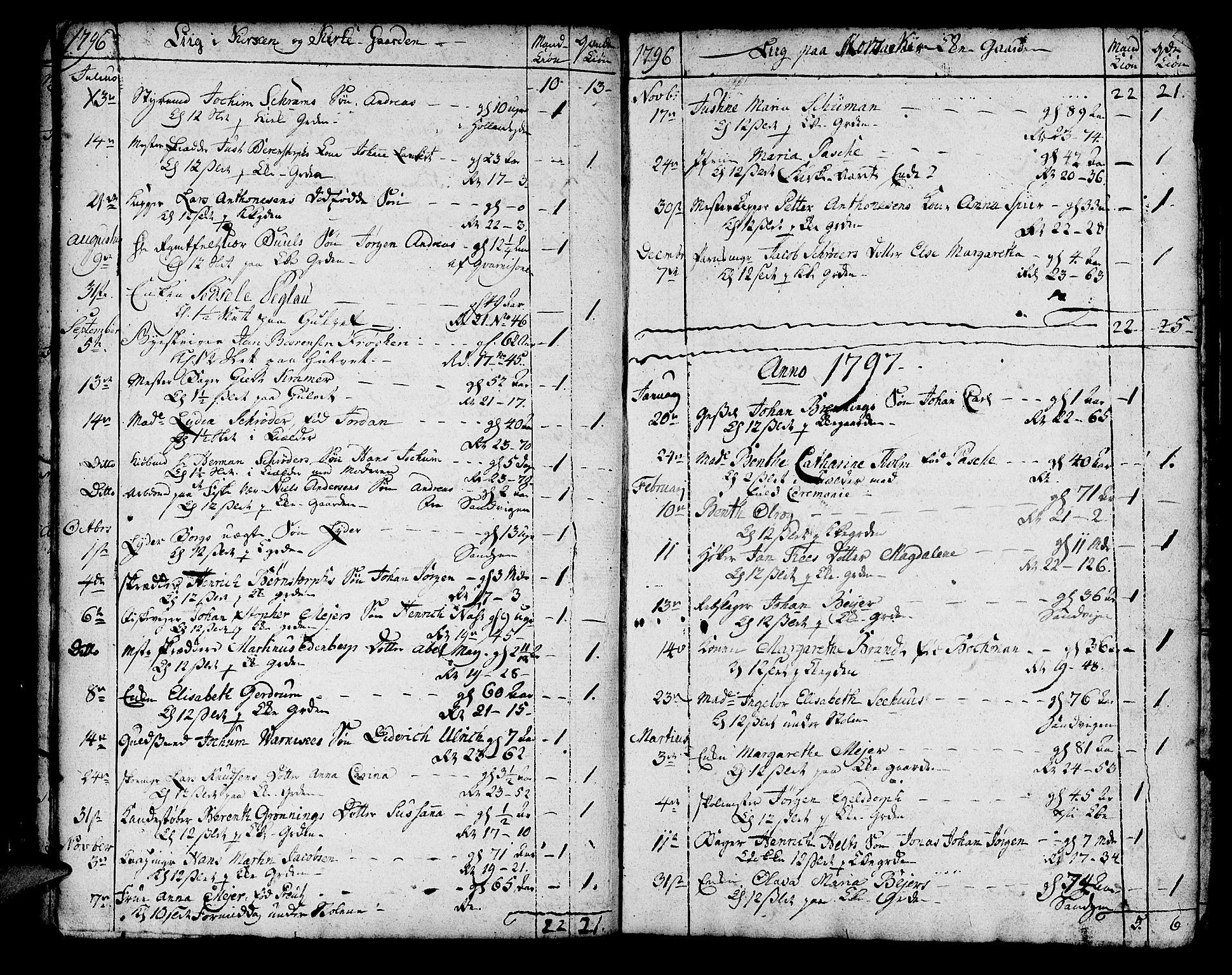 SAB, Korskirken Sokneprestembete, H/Haa/L0012: Ministerialbok nr. A 12, 1786-1832, s. 162