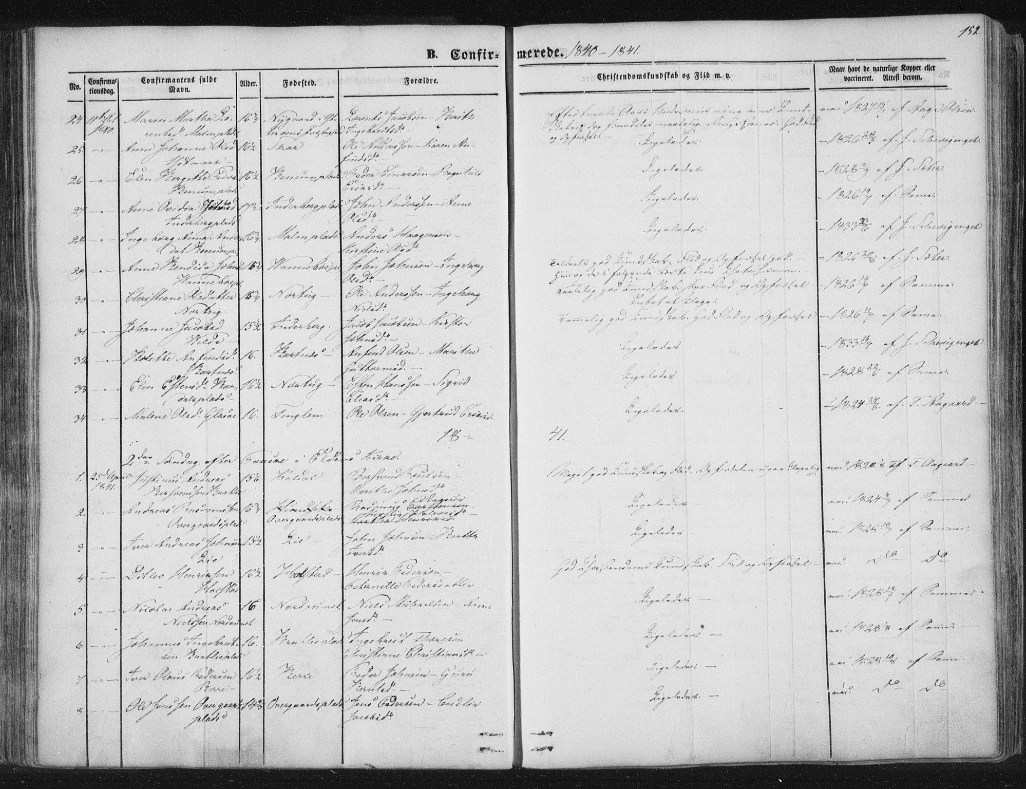 SAT, Ministerialprotokoller, klokkerbøker og fødselsregistre - Nord-Trøndelag, 741/L0392: Ministerialbok nr. 741A06, 1836-1848, s. 152
