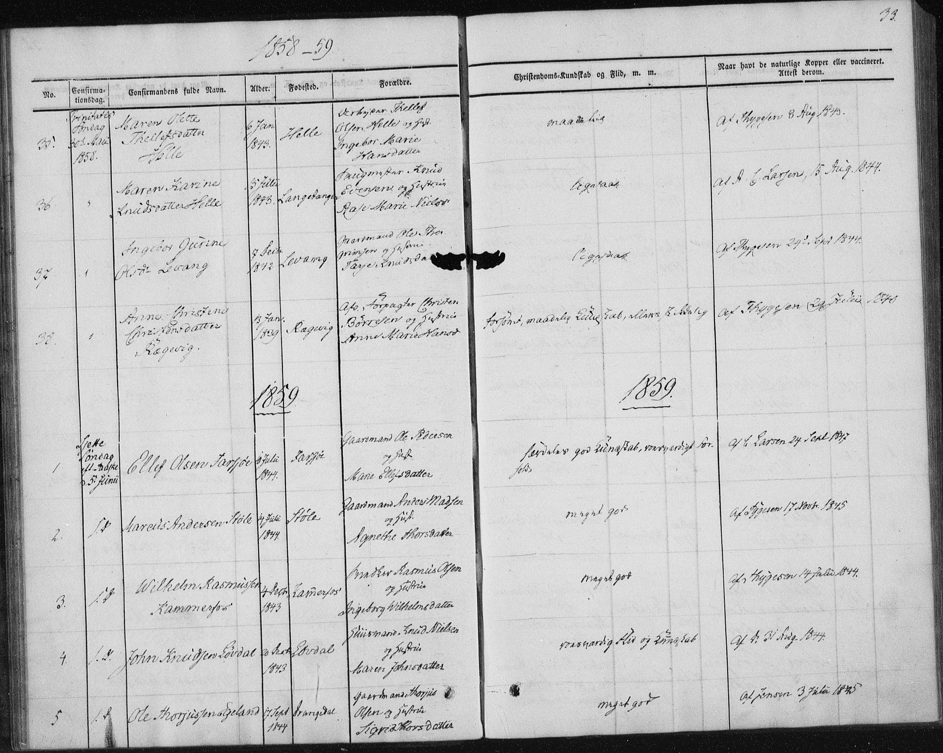SAKO, Sannidal kirkebøker, F/Fa/L0009: Ministerialbok nr. 9, 1855-1873, s. 33