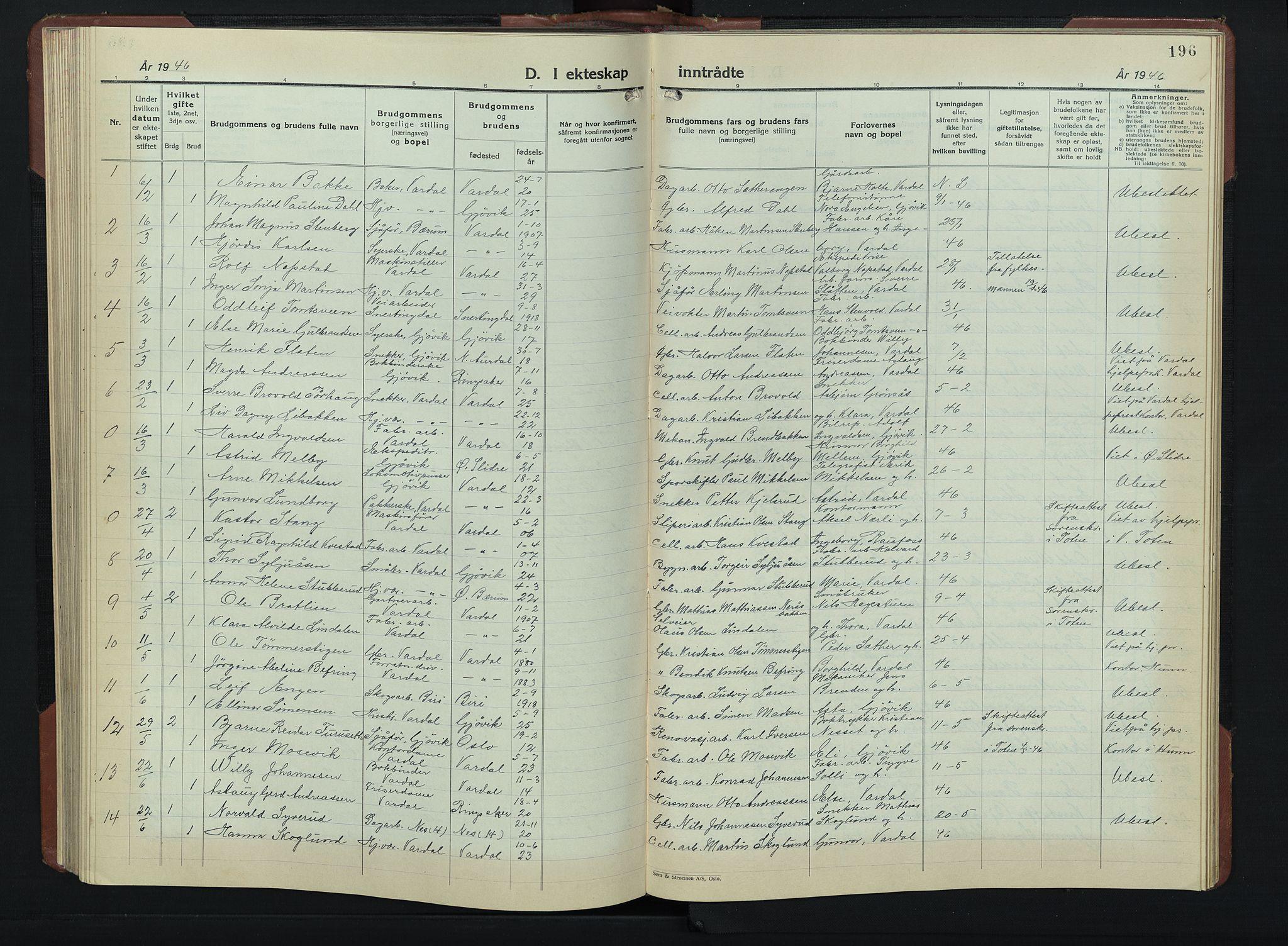 SAH, Vardal prestekontor, H/Ha/Hab/L0019: Klokkerbok nr. 19, 1941-1951, s. 196