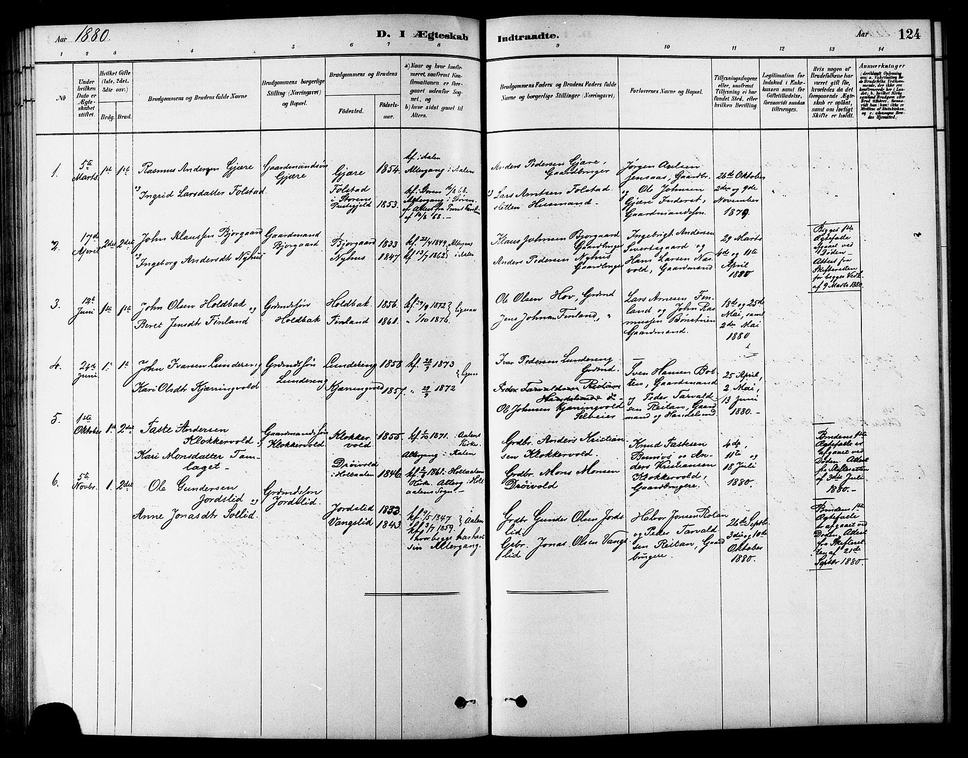 SAT, Ministerialprotokoller, klokkerbøker og fødselsregistre - Sør-Trøndelag, 686/L0983: Ministerialbok nr. 686A01, 1879-1890, s. 124