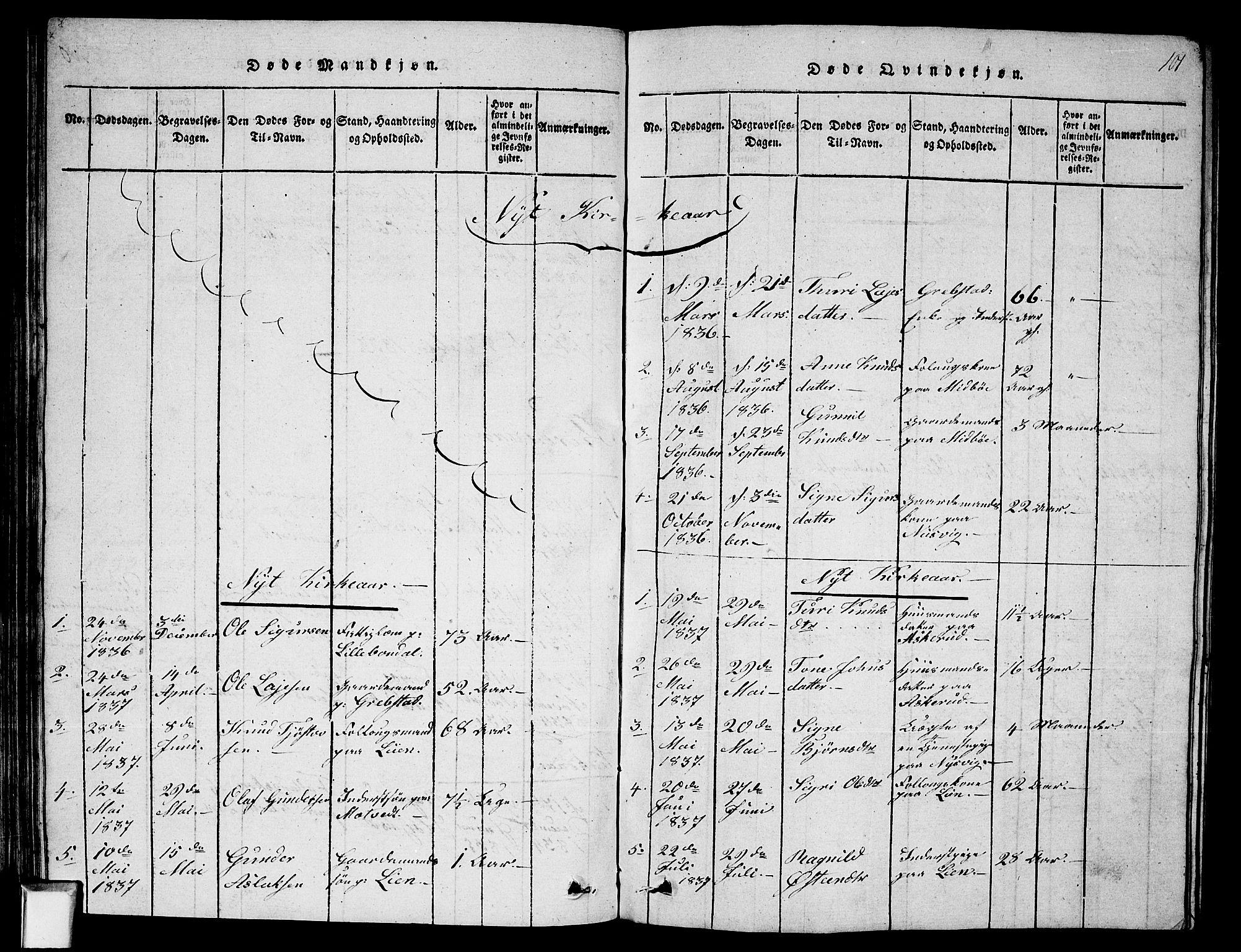 SAKO, Fyresdal kirkebøker, G/Ga/L0002: Klokkerbok nr. I 2, 1815-1857, s. 101