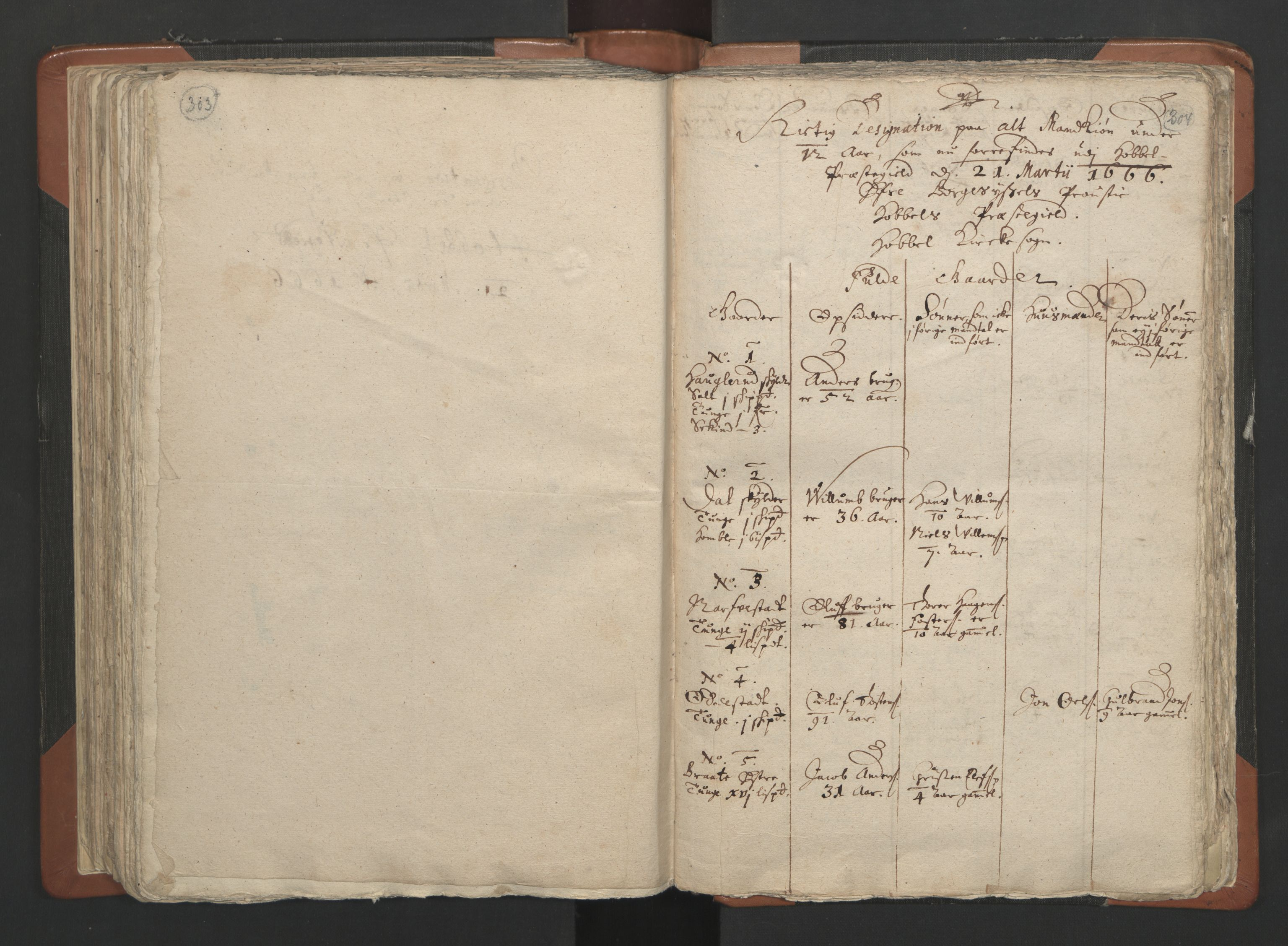 RA, Sogneprestenes manntall 1664-1666, nr. 2: Øvre Borgesyssel prosti, 1664-1666, s. 303-304