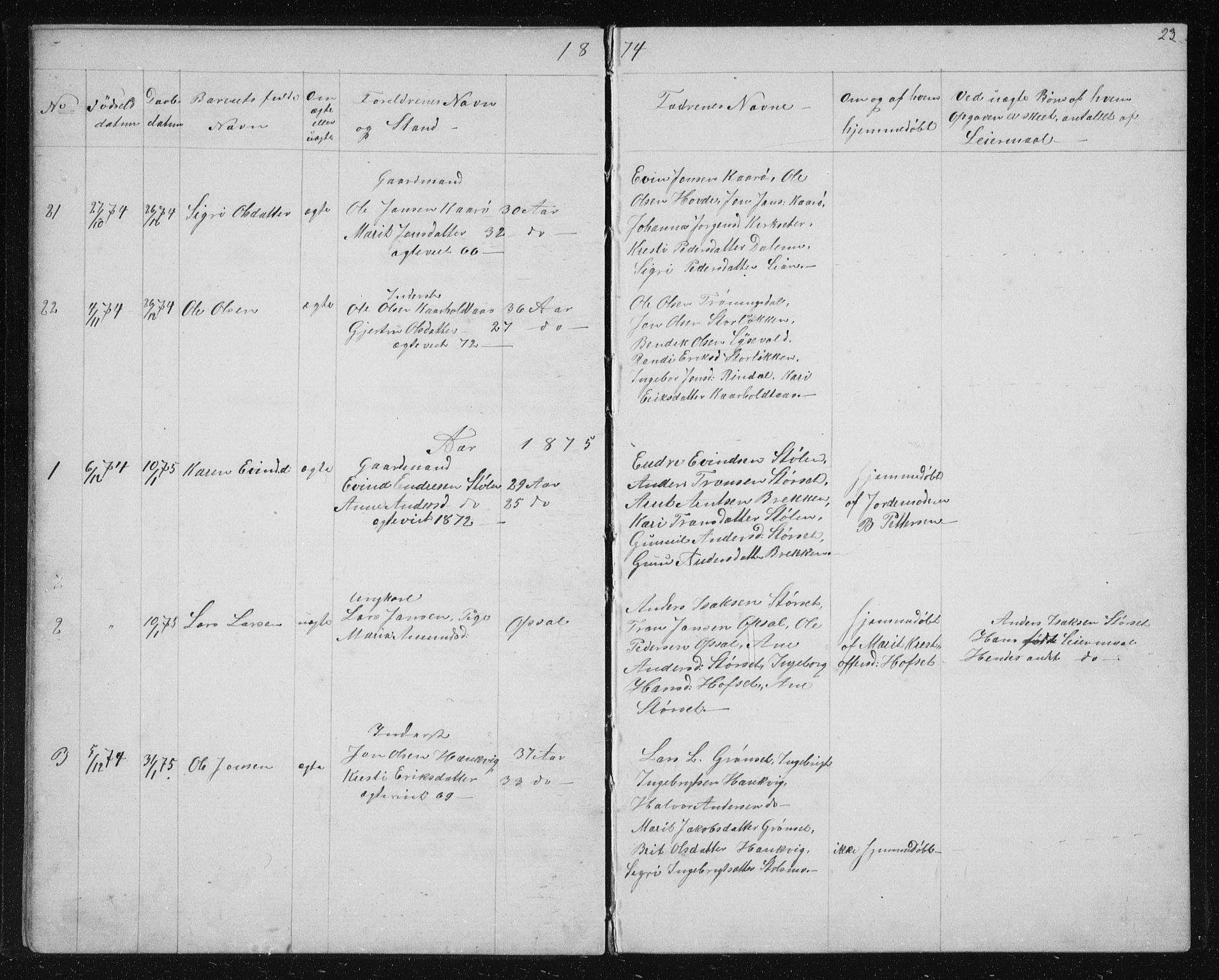 SAT, Ministerialprotokoller, klokkerbøker og fødselsregistre - Sør-Trøndelag, 631/L0513: Klokkerbok nr. 631C01, 1869-1879, s. 23