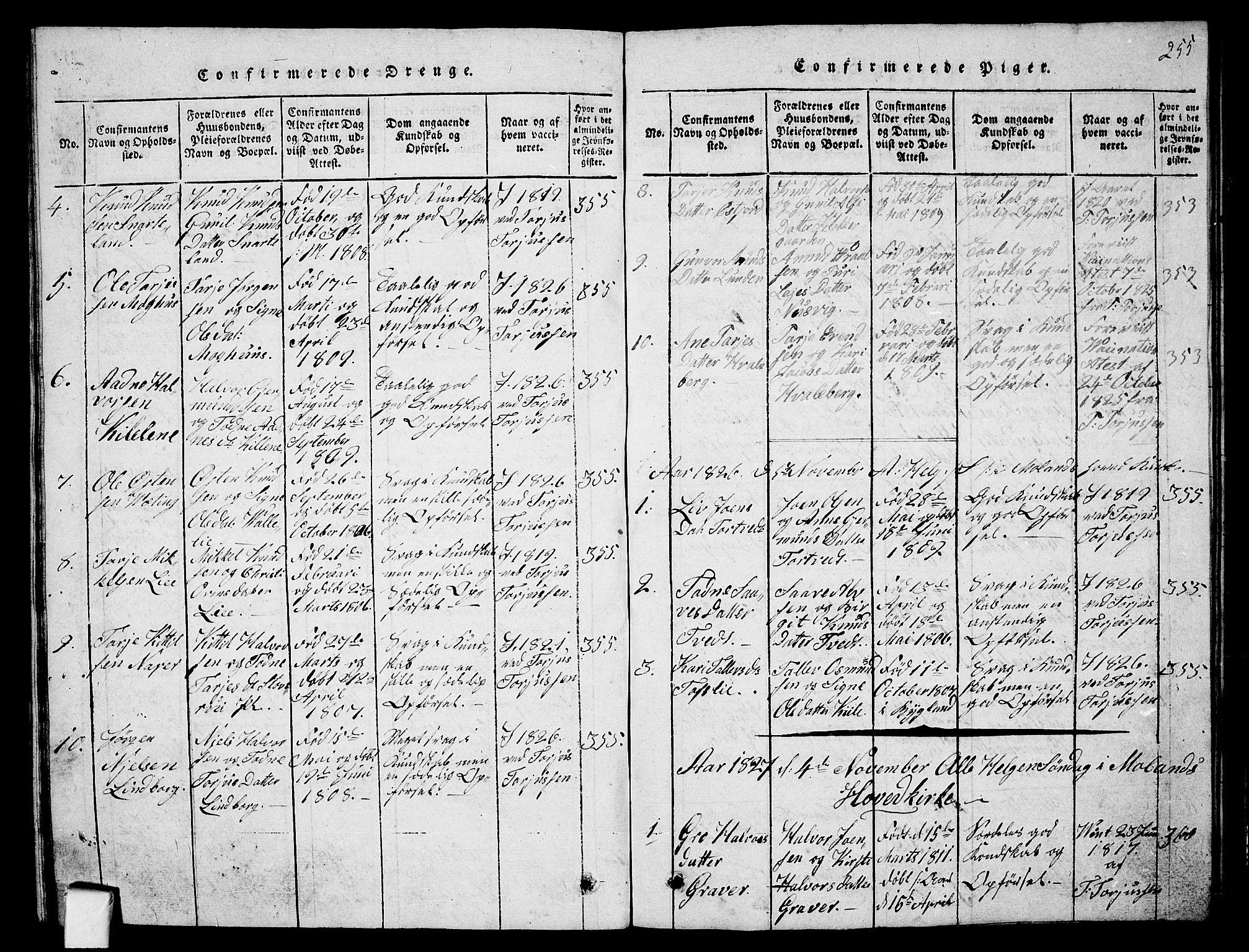 SAKO, Fyresdal kirkebøker, G/Ga/L0001: Klokkerbok nr. I 1, 1816-1840, s. 255