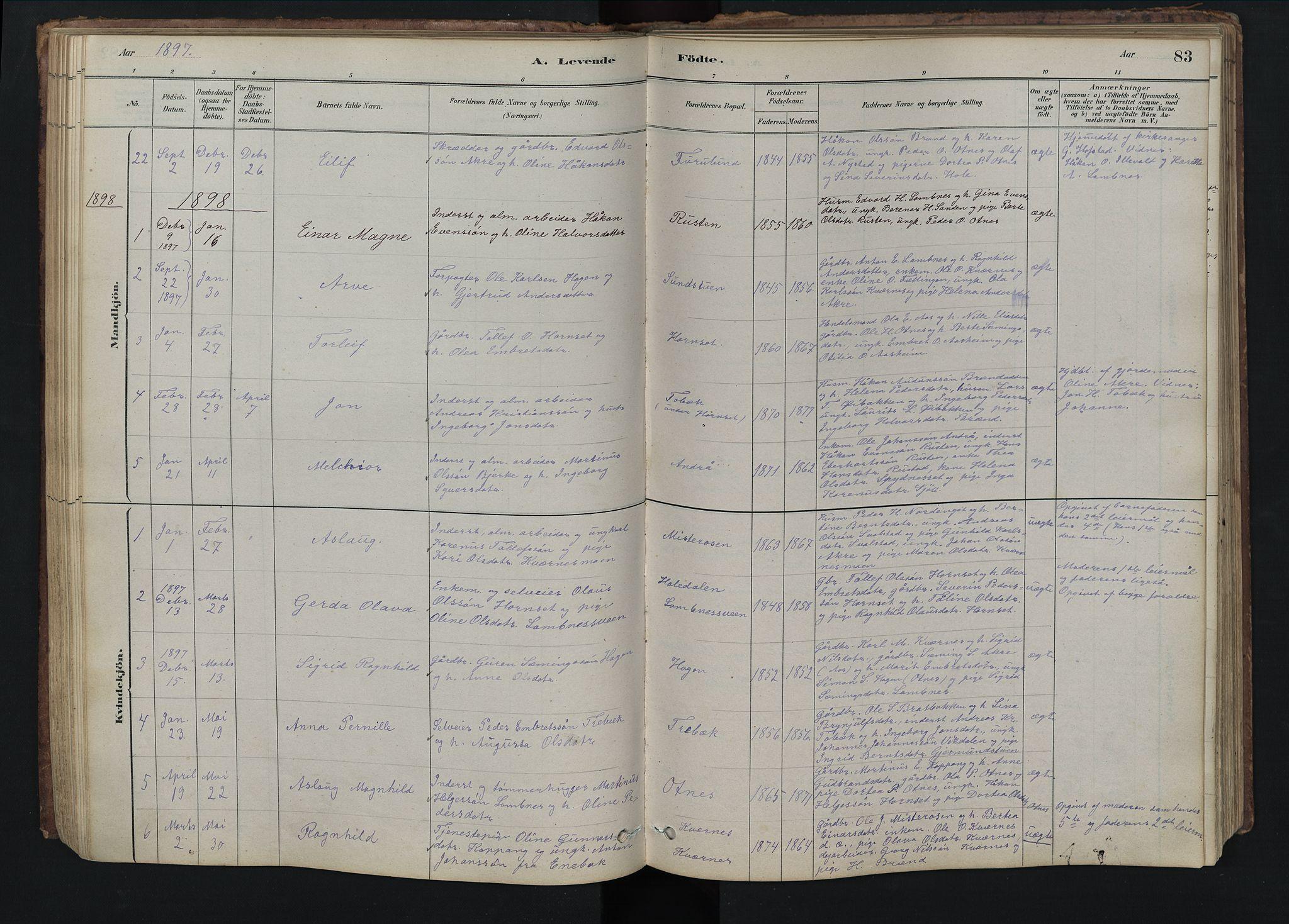 SAH, Rendalen prestekontor, H/Ha/Hab/L0009: Klokkerbok nr. 9, 1879-1902, s. 83