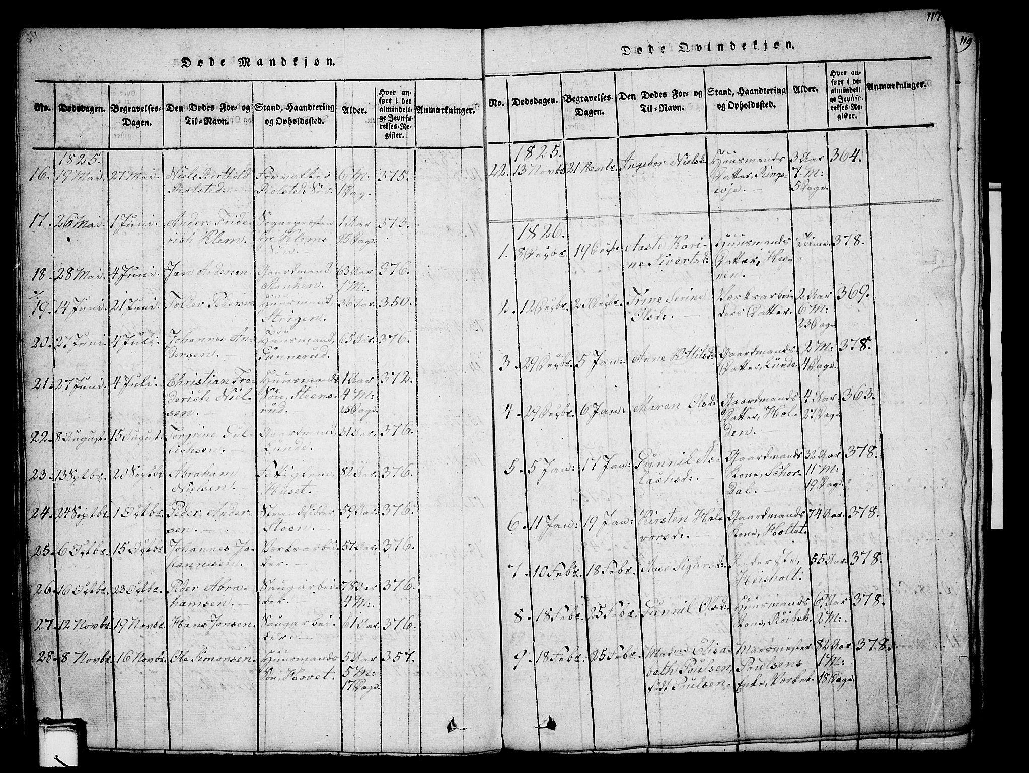 SAKO, Holla kirkebøker, G/Ga/L0001: Klokkerbok nr. I 1, 1814-1830, s. 117