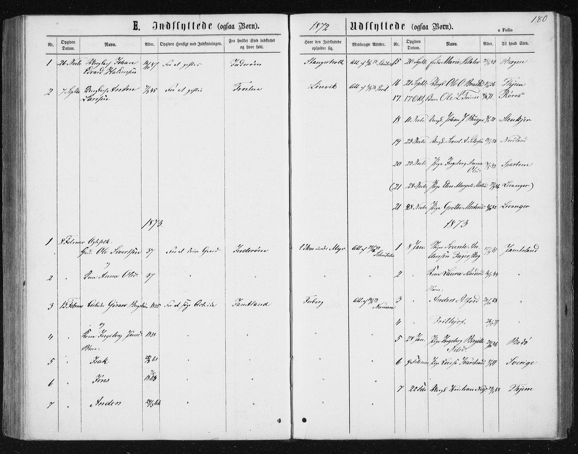 SAT, Ministerialprotokoller, klokkerbøker og fødselsregistre - Nord-Trøndelag, 722/L0219: Ministerialbok nr. 722A06, 1868-1880, s. 180