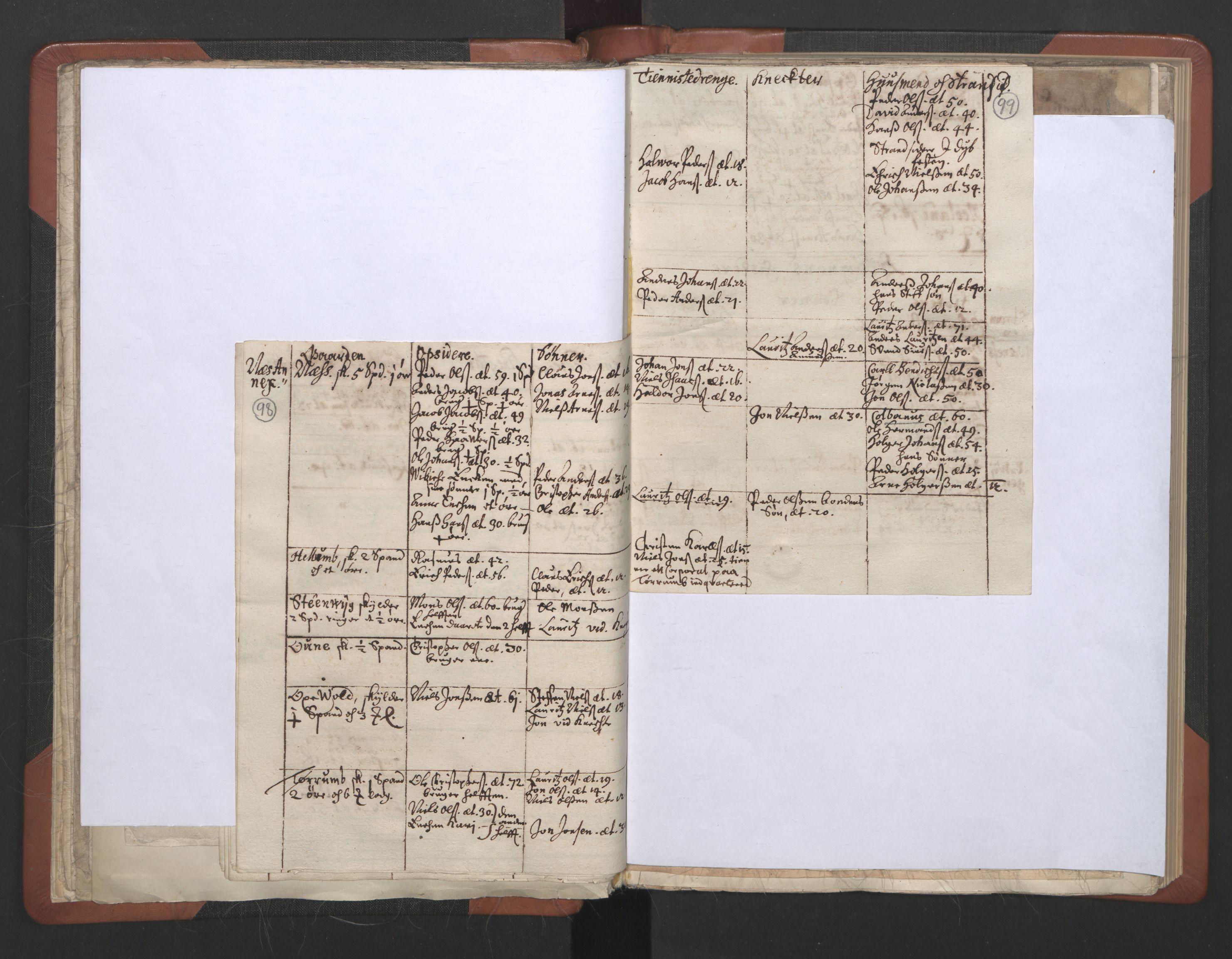 RA, Sogneprestenes manntall 1664-1666, nr. 30: Fosen prosti, 1664-1666, s. 98-99