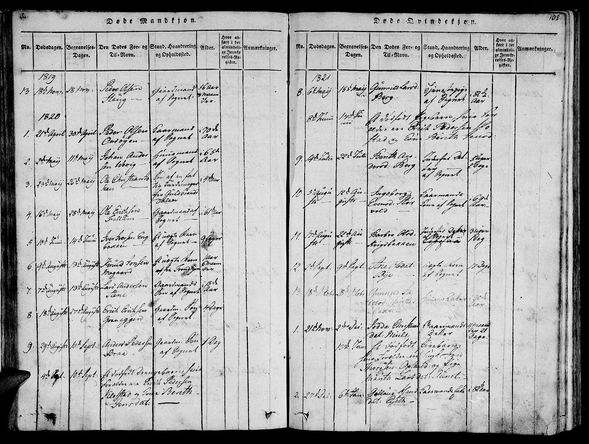SAT, Ministerialprotokoller, klokkerbøker og fødselsregistre - Sør-Trøndelag, 612/L0372: Ministerialbok nr. 612A06 /1, 1816-1828, s. 102