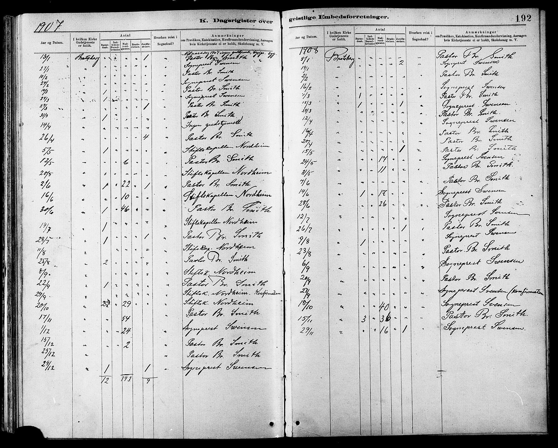 SAT, Ministerialprotokoller, klokkerbøker og fødselsregistre - Sør-Trøndelag, 608/L0341: Klokkerbok nr. 608C07, 1890-1912, s. 192