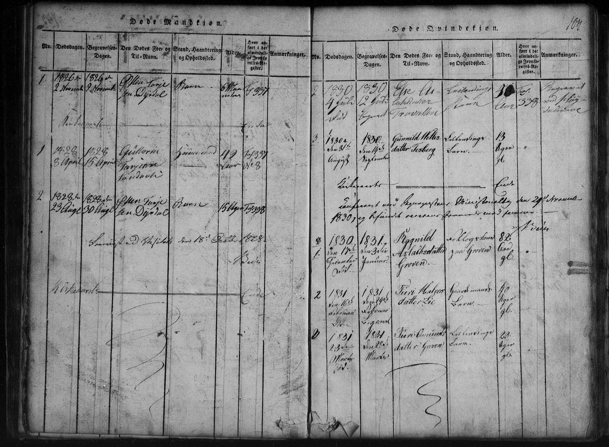 SAKO, Rauland kirkebøker, G/Gb/L0001: Klokkerbok nr. II 1, 1815-1886, s. 104
