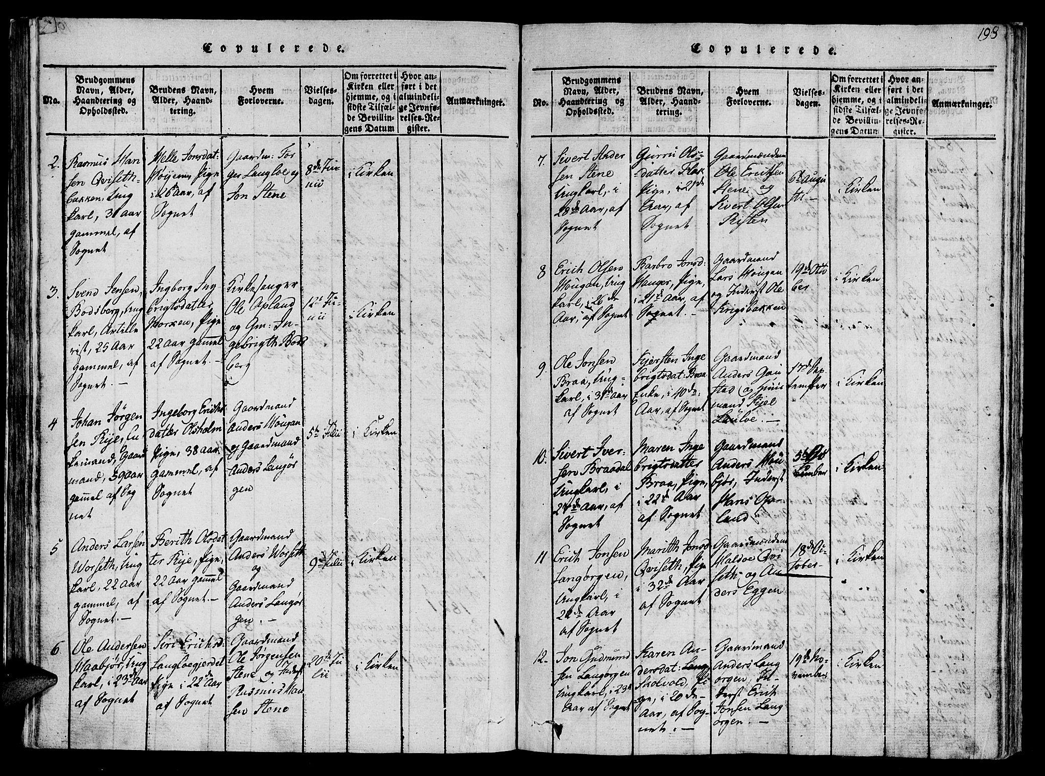 SAT, Ministerialprotokoller, klokkerbøker og fødselsregistre - Sør-Trøndelag, 612/L0372: Ministerialbok nr. 612A06 /1, 1816-1828, s. 198