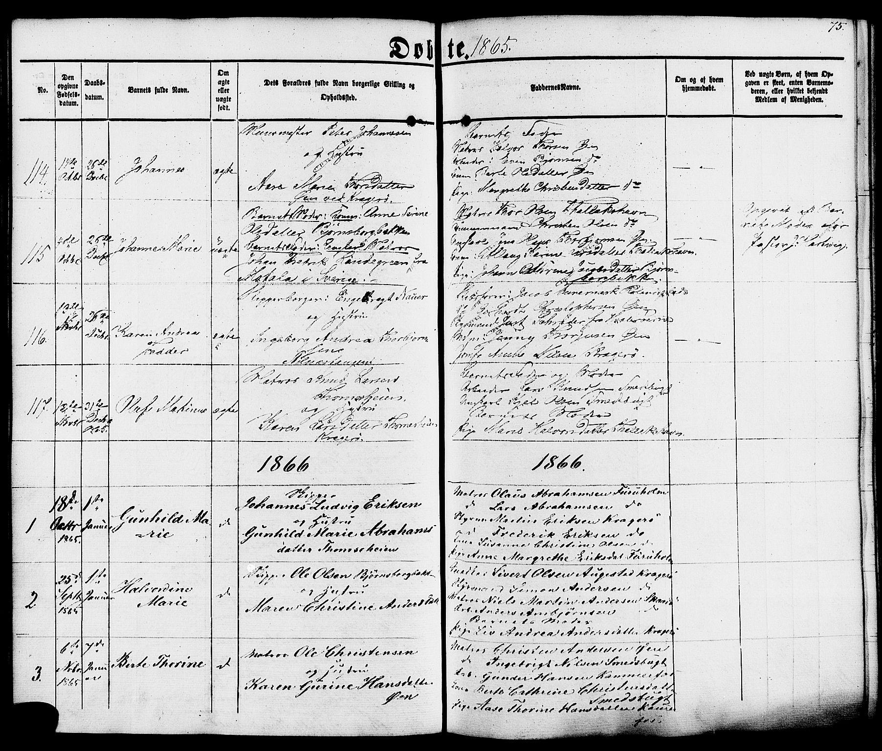 SAKO, Kragerø kirkebøker, F/Fa/L0007: Ministerialbok nr. 7, 1861-1875, s. 75