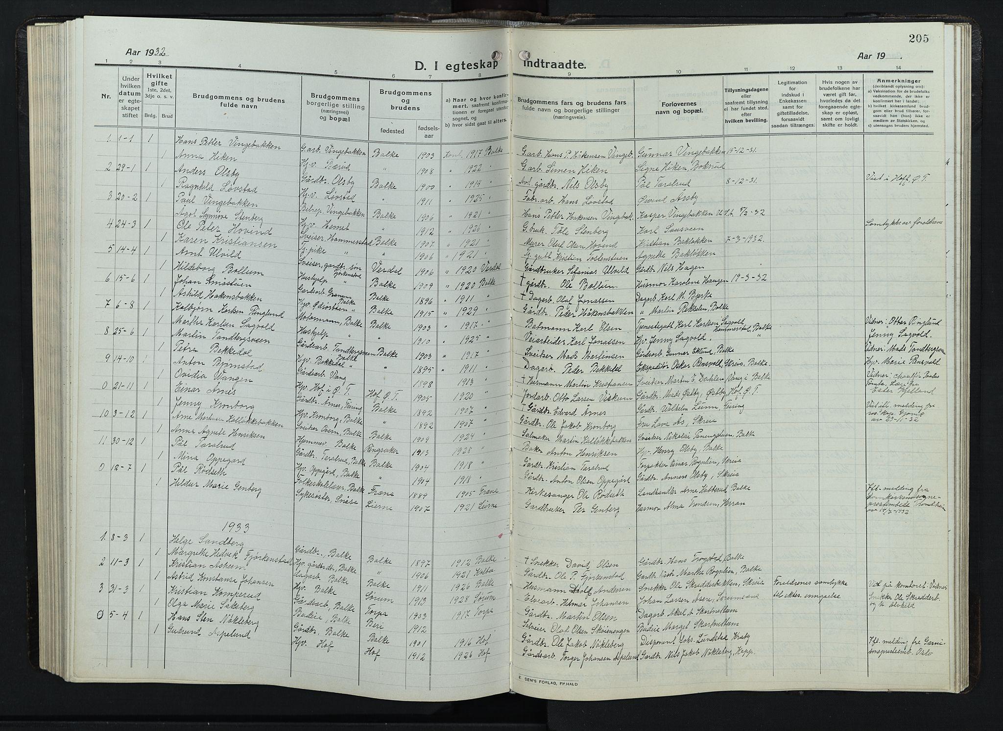 SAH, Balke prestekontor, Klokkerbok nr. 1, 1920-1955, s. 205