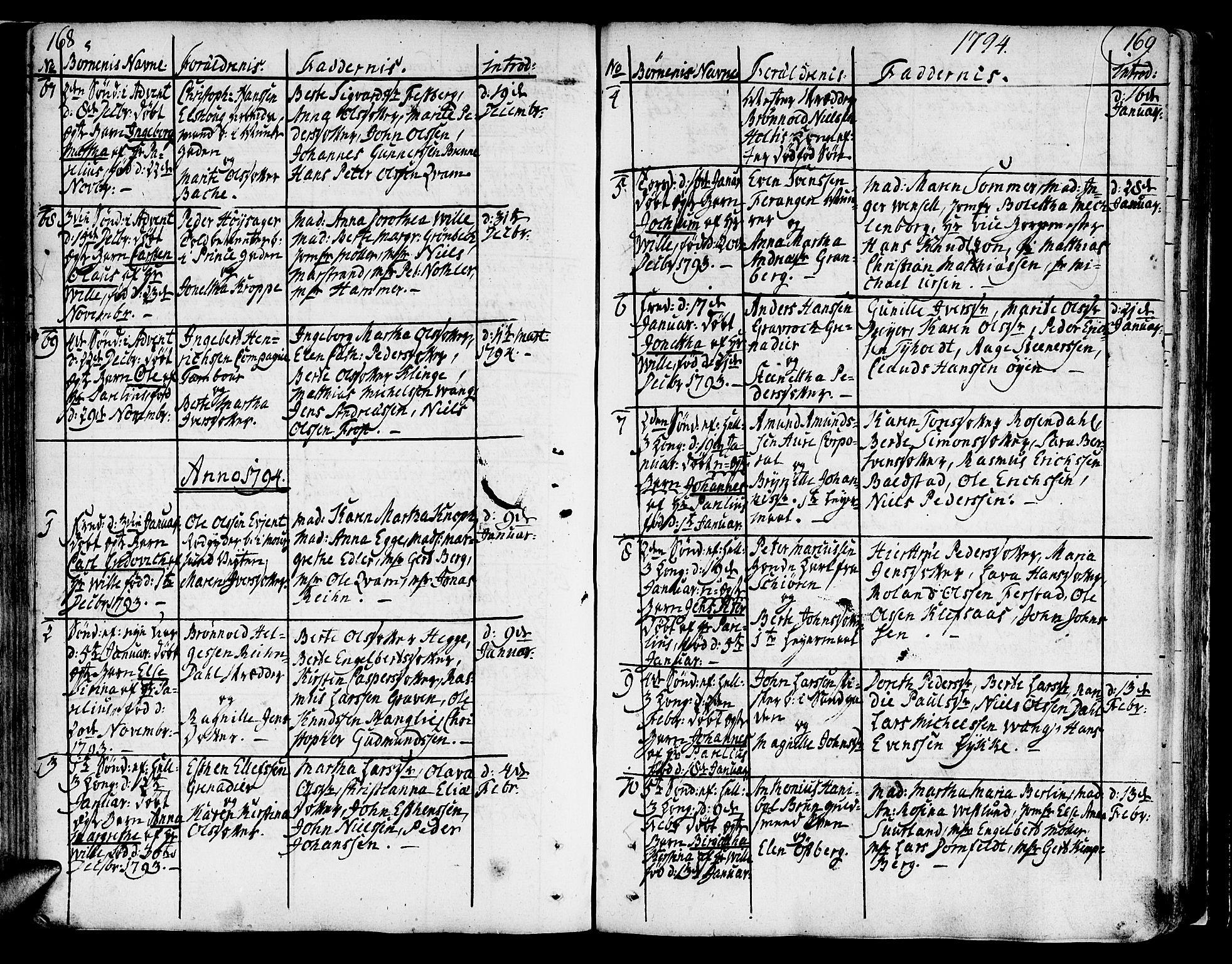 SAT, Ministerialprotokoller, klokkerbøker og fødselsregistre - Sør-Trøndelag, 602/L0104: Ministerialbok nr. 602A02, 1774-1814, s. 168-169