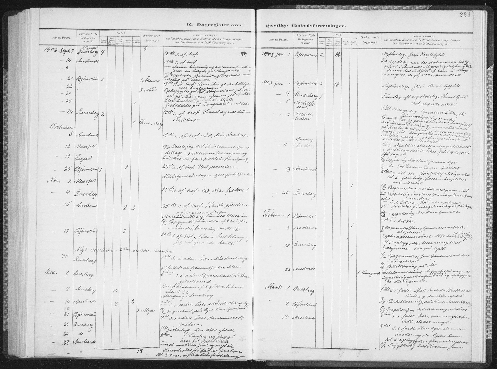 SAT, Ministerialprotokoller, klokkerbøker og fødselsregistre - Nordland, 897/L1400: Ministerialbok nr. 897A07, 1897-1908, s. 231
