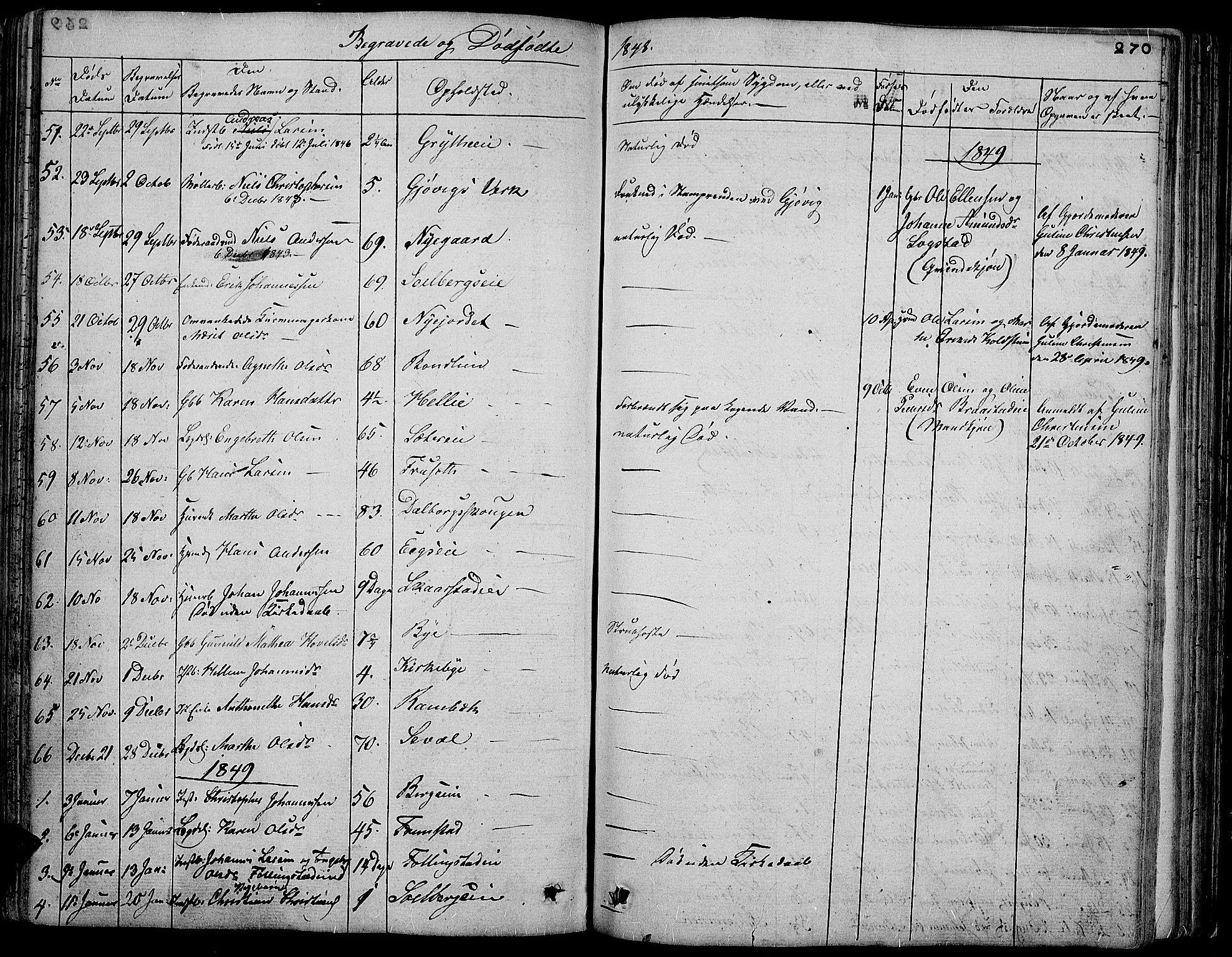 SAH, Vardal prestekontor, H/Ha/Hab/L0004: Klokkerbok nr. 4, 1831-1853, s. 270