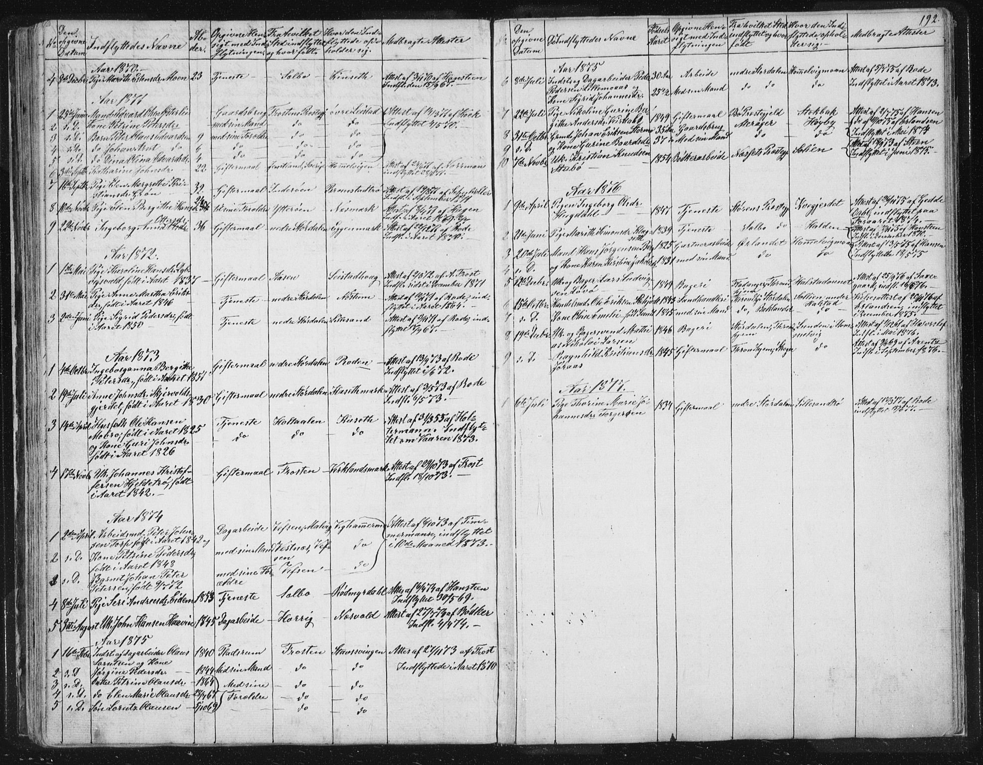 SAT, Ministerialprotokoller, klokkerbøker og fødselsregistre - Sør-Trøndelag, 616/L0406: Ministerialbok nr. 616A03, 1843-1879, s. 192