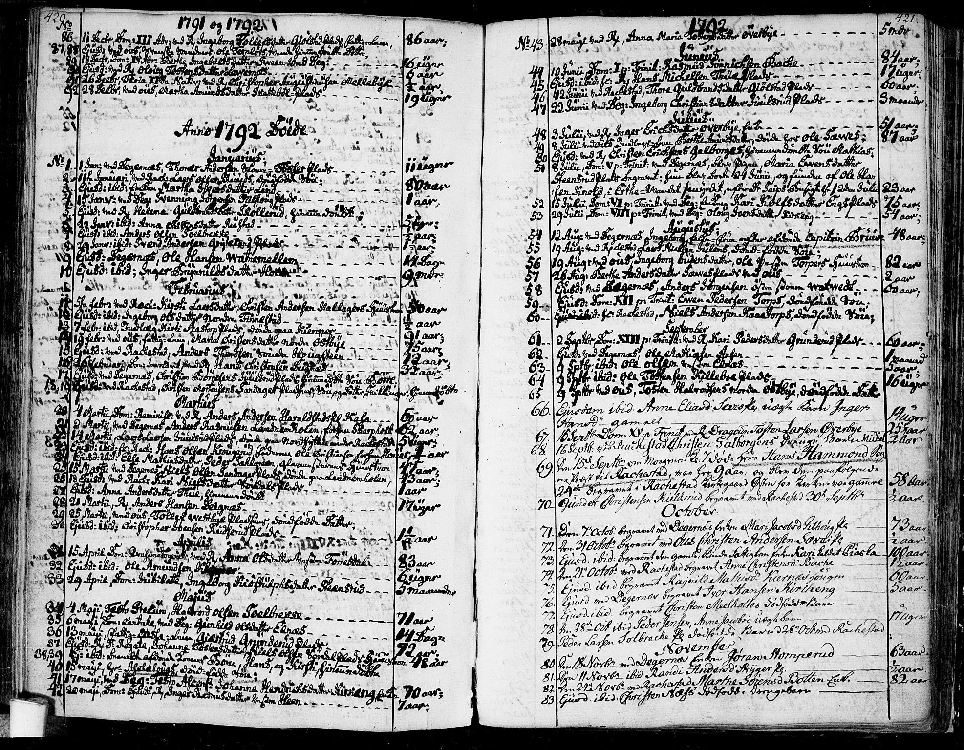 SAO, Rakkestad prestekontor Kirkebøker, F/Fa/L0005: Ministerialbok nr. I 5, 1784-1814, s. 420-421