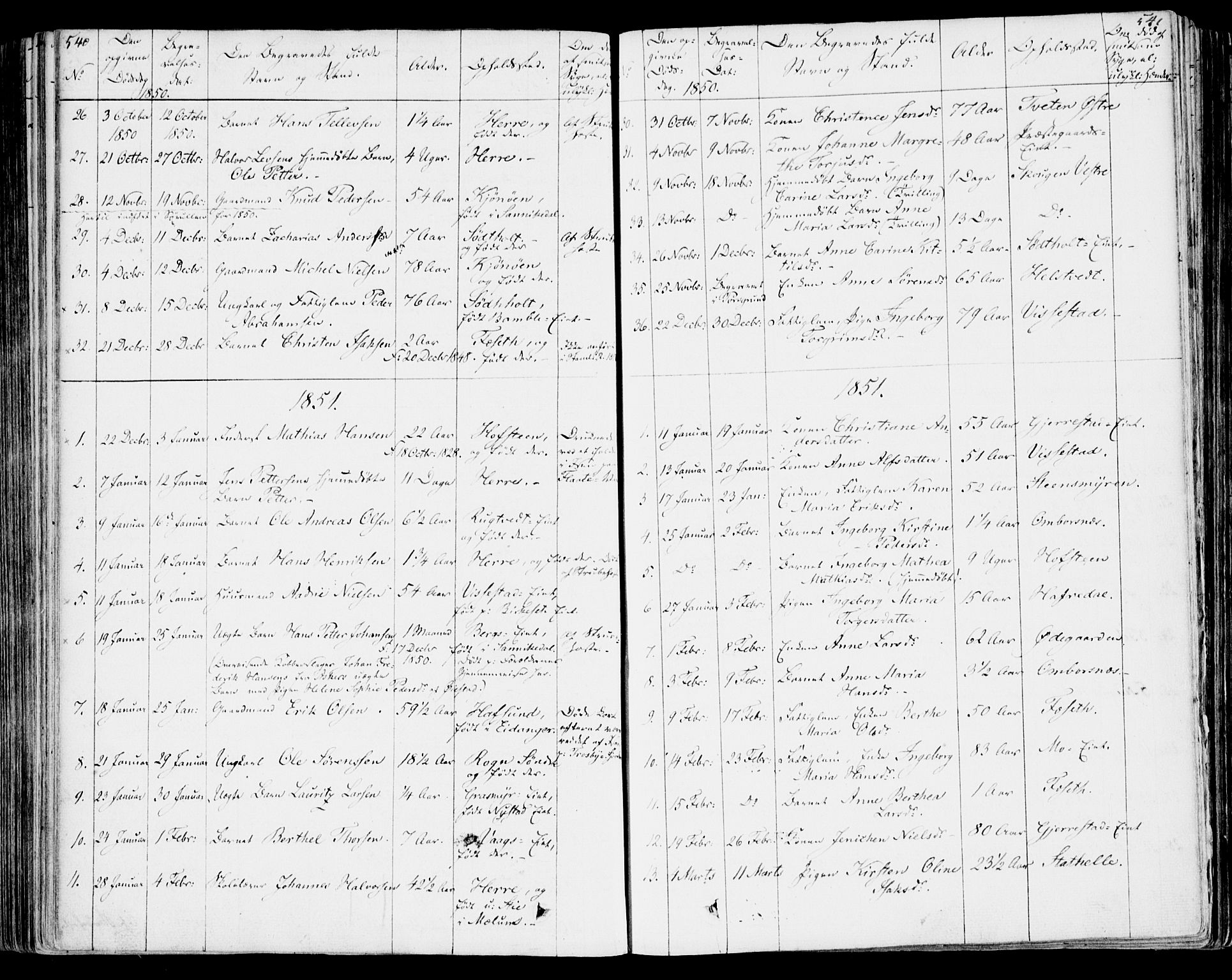 SAKO, Bamble kirkebøker, F/Fa/L0004: Ministerialbok nr. I 4, 1834-1853, s. 540-541
